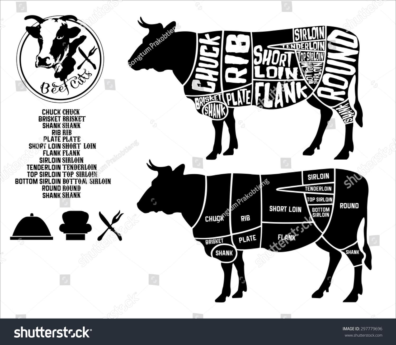 Beef cuts diagram logo icon vintage stock vector 297779696 beef cuts diagram and logo icon in vintage style vector illustration pooptronica