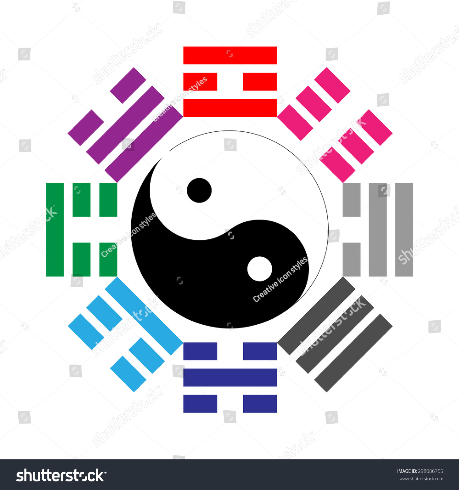 Tools Feng Shui: a selection of sites