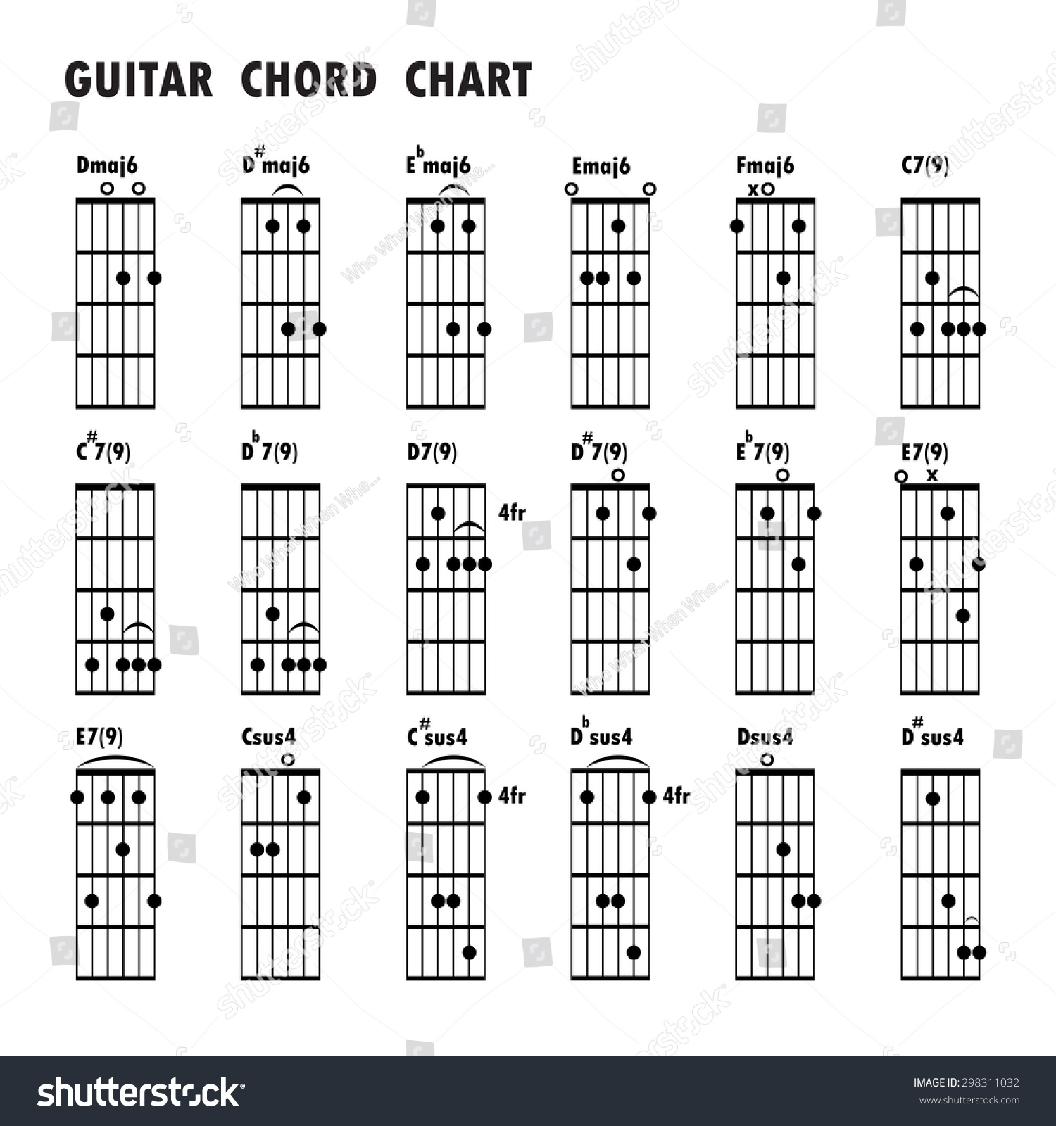 E7 9 guitar chord images guitar chords examples set music notes abstract musical background stock vector 298311032 set of music notes abstract musical background hexwebz Images