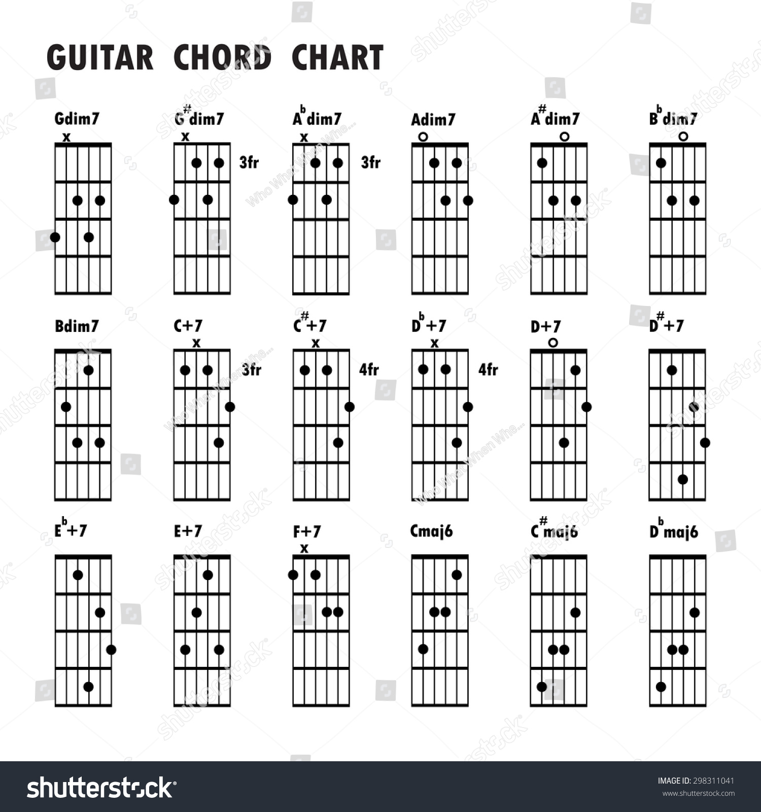 Set Of Music Notes. Abstract Musical Background. Basic Guitar Chords, Tab Guitar Chords, Music ...