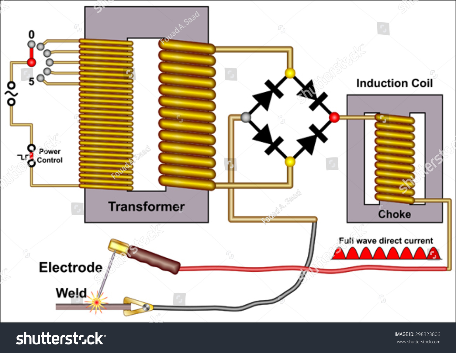 arc welding inverter circuit diagram electrical wiring diagram guide MOS FET Inverter Circuit Diagram