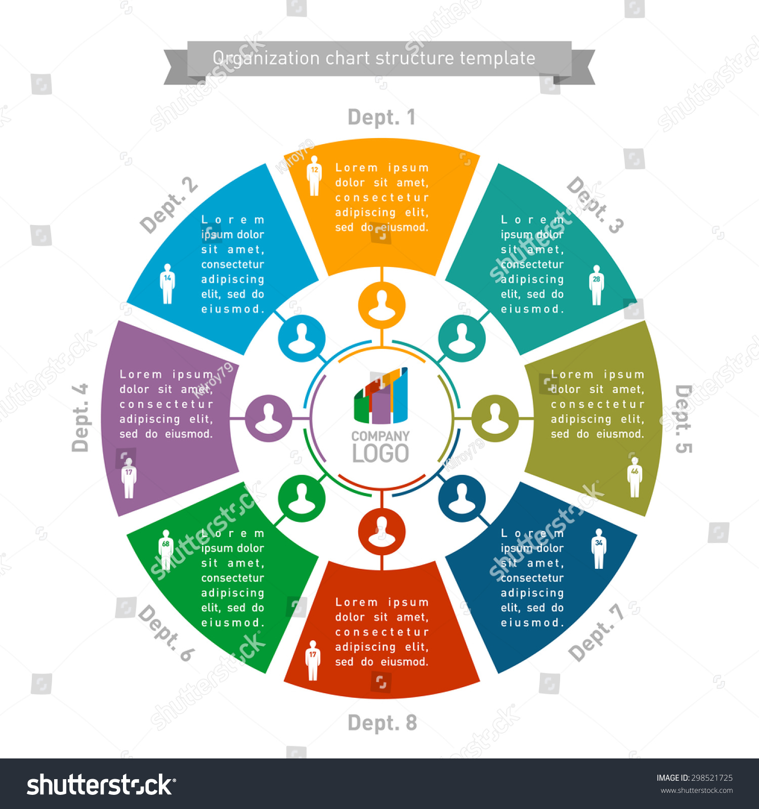 Organizational Chart Structure Template People Count Stock