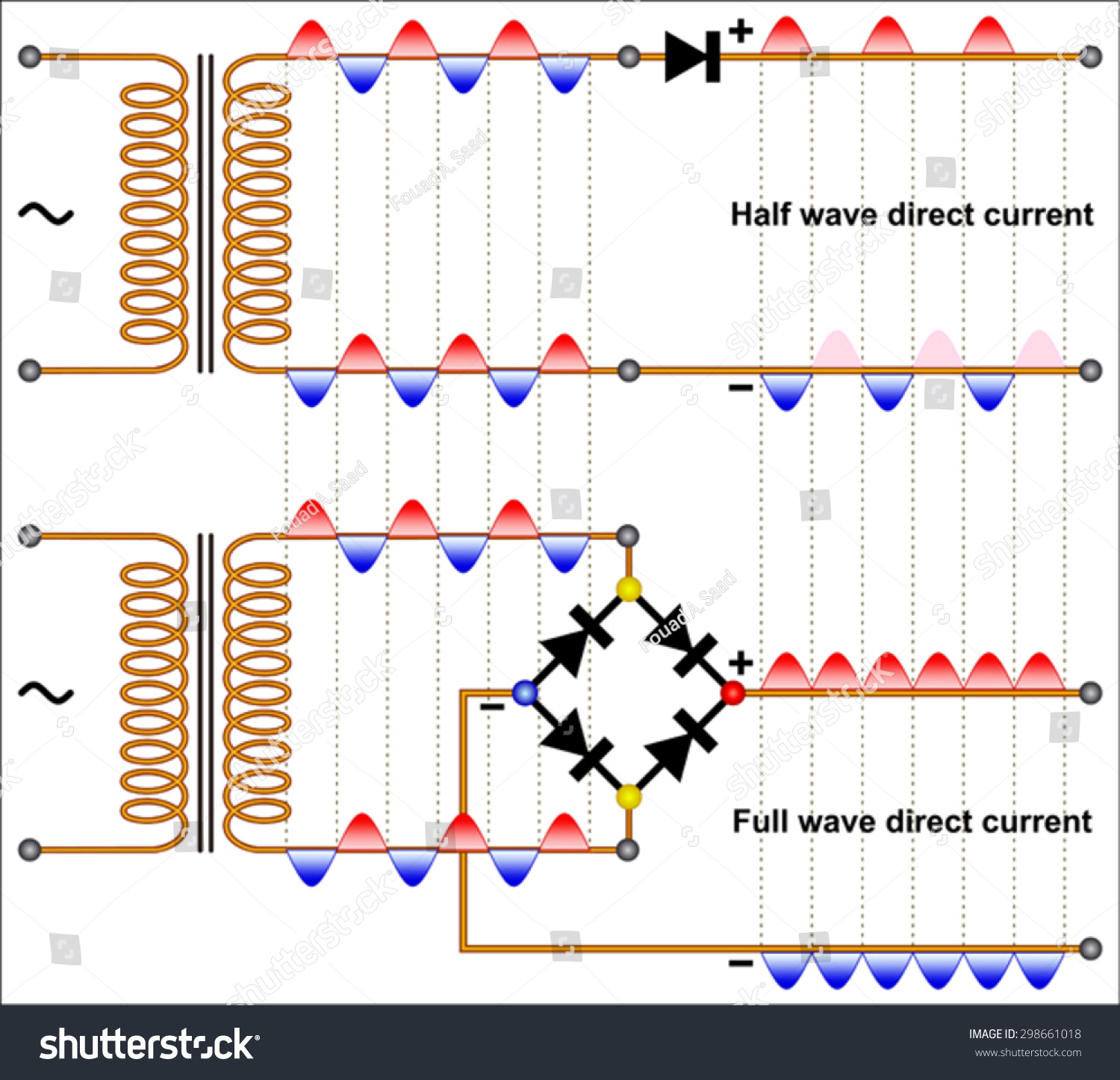 Half Wave Full Rectifier Circuit Stock Vector Royalty Free