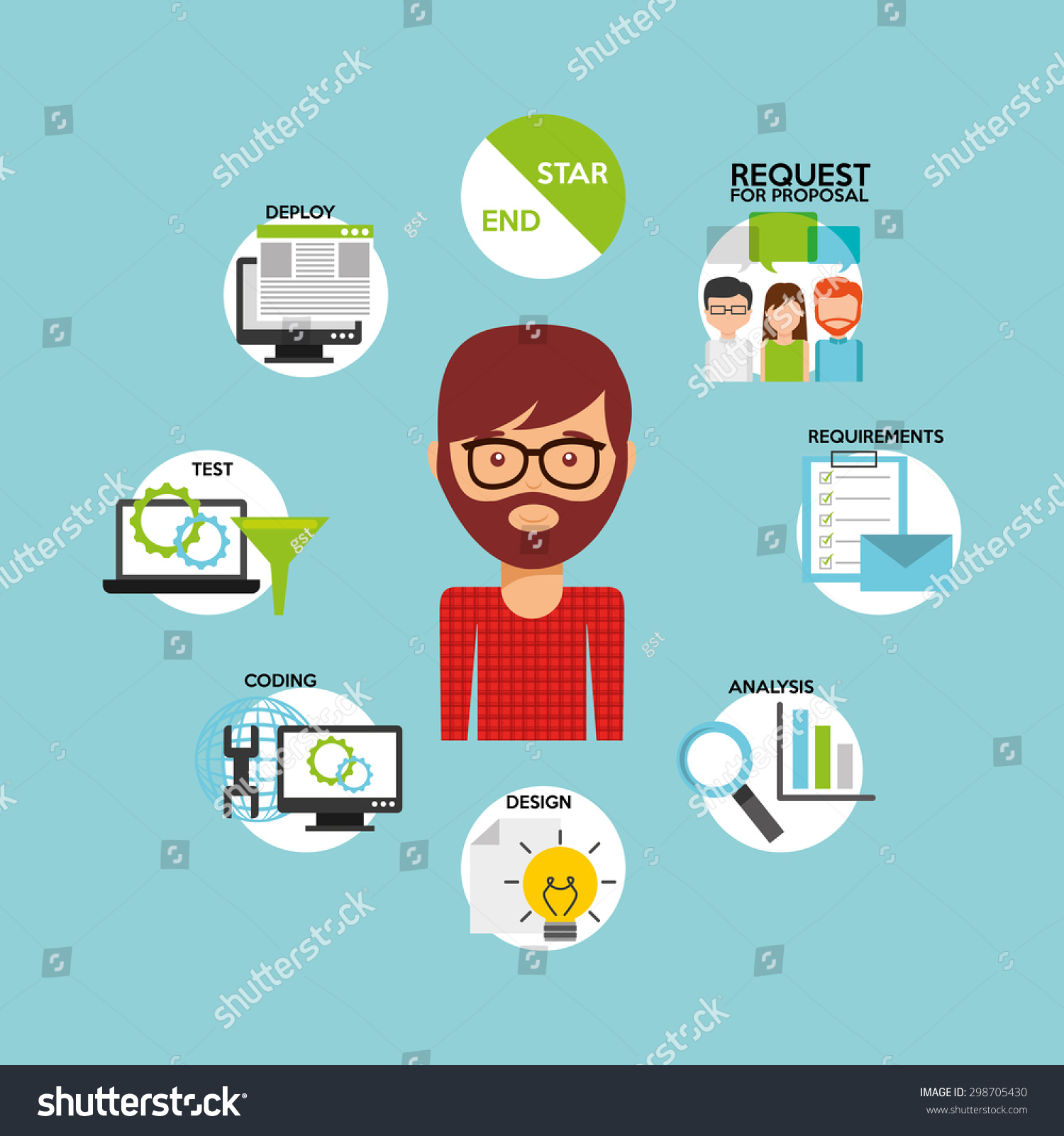 Software programmer design vector illustration eps10 Vector image software