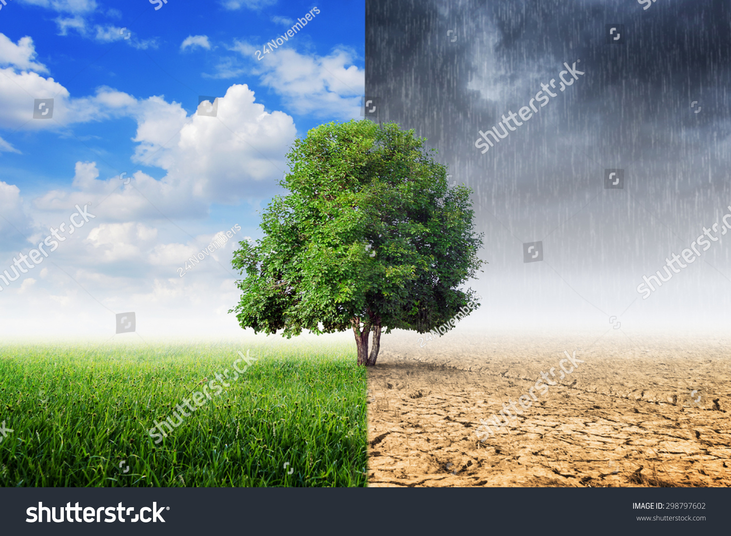 environmental climate change Because the effects of climate change are not simply environmental 5 reasons why climate change is a social issue, not just an environmental.