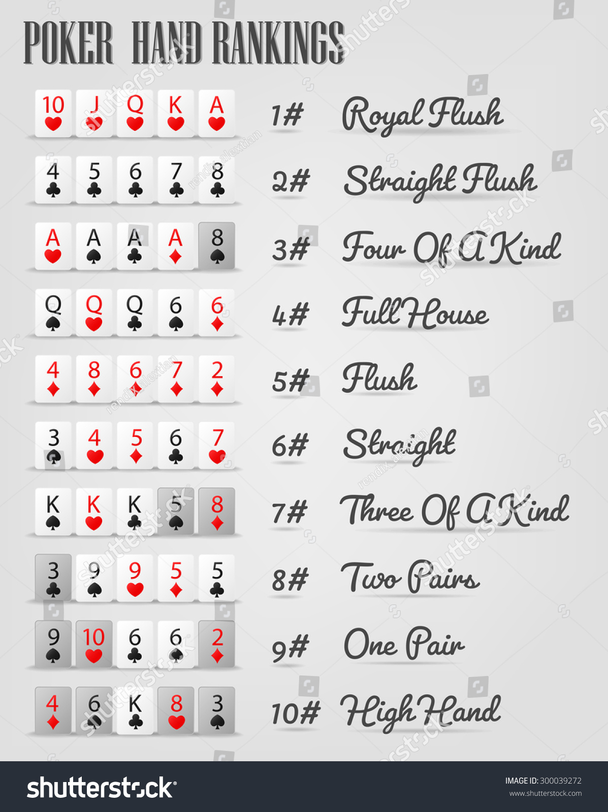 poker hand ranking combinations stock vector 300039272