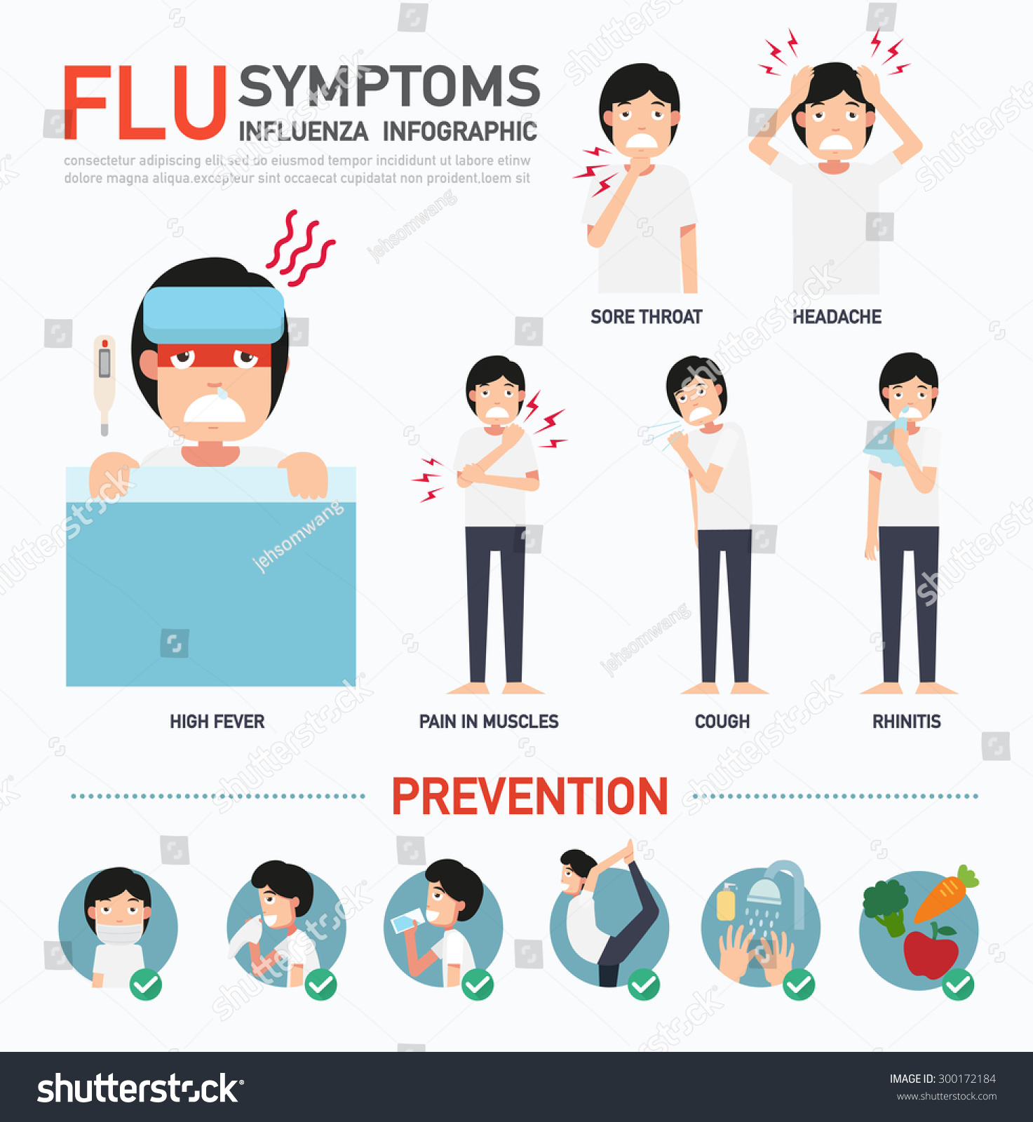 royalty free flu symptoms or influenza infographic 300172184 stock