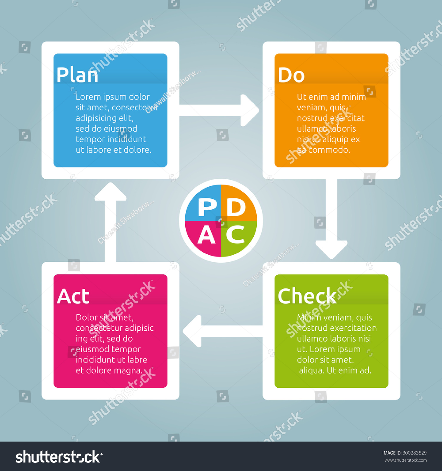 pdca diagram   plan do check act   four step workflow graphic    pdca diagram   plan do check act   four step workflow graphic elements preview  save to a lightbox