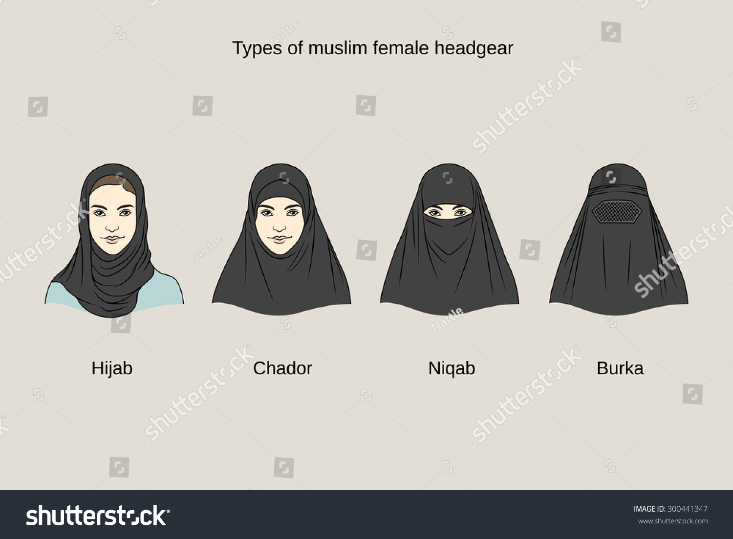 Muslim Female Headgear Traditional Hijab Collection Stock Vector ... 3cab7d1971f