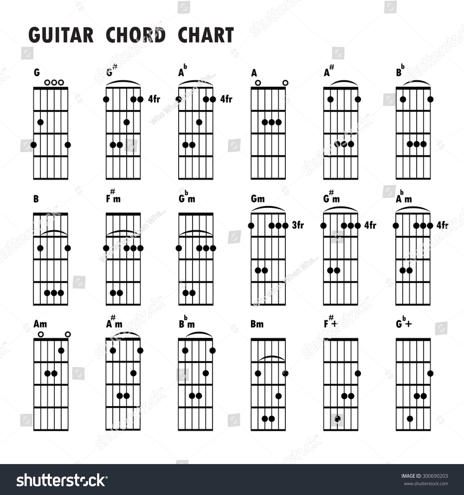 Basic Guitar Chords Chart Keninamas