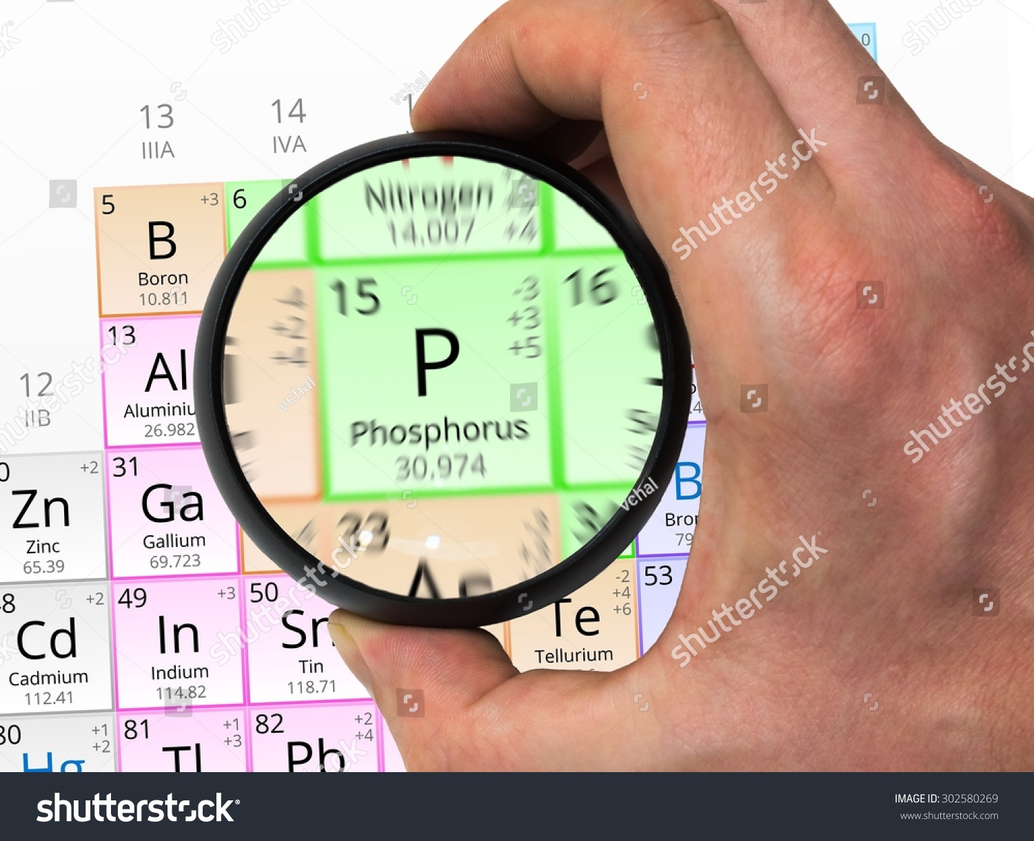 Phosphorus symbol p element periodic table stock photo 302580269 phosphorus symbol p element of the periodic table zoomed with magnifying glass biocorpaavc Images