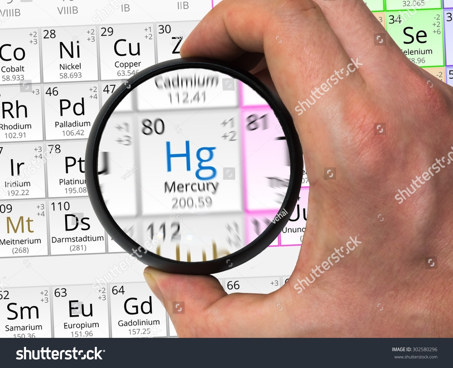 Mercury symbol hg element periodic table stock photo 302580296 mercury symbol hg element of the periodic table zoomed with magnifying glass gamestrikefo Image collections