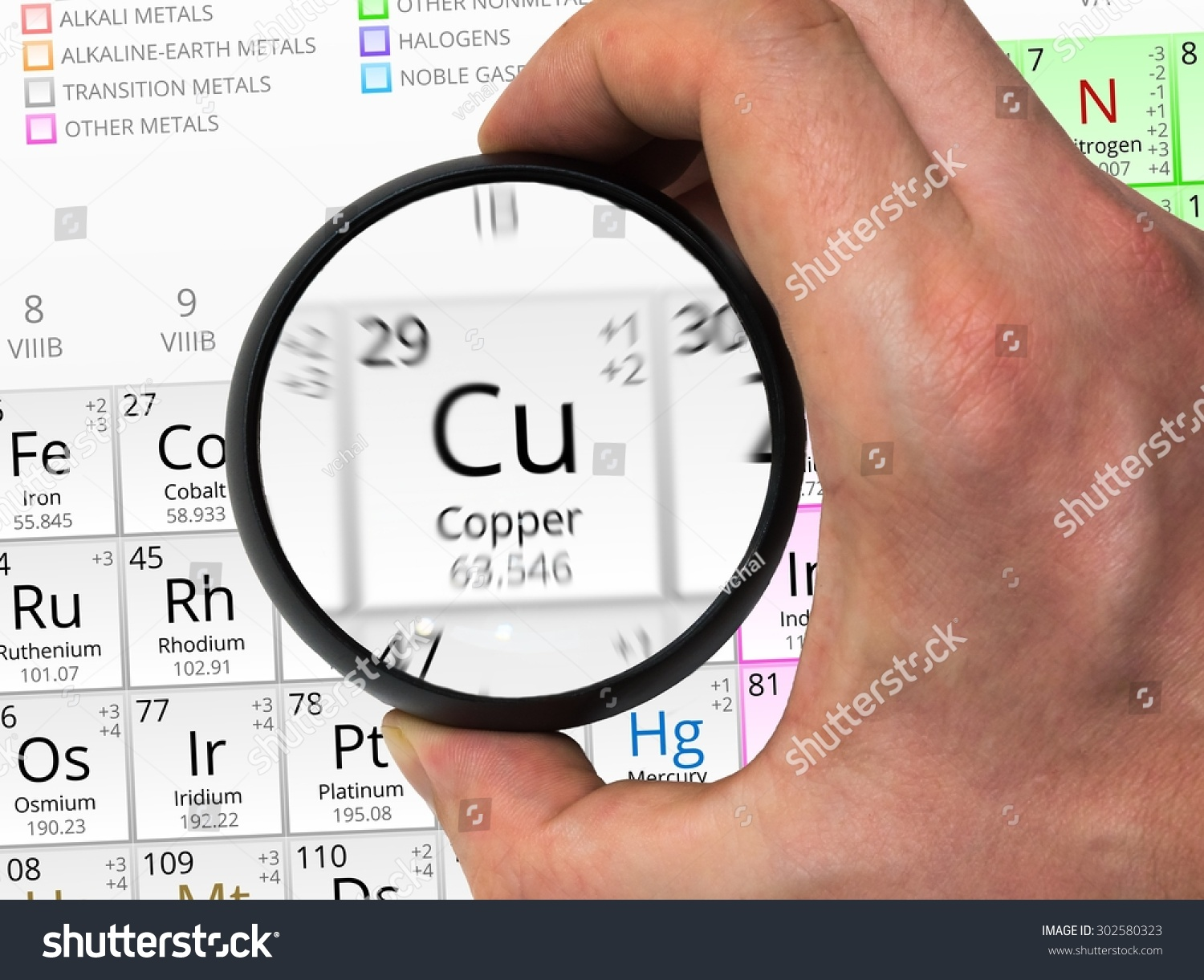Copper symbol cu element periodic table stock photo 302580323 copper symbol cu element of the periodic table zoomed with magnifying glass buycottarizona