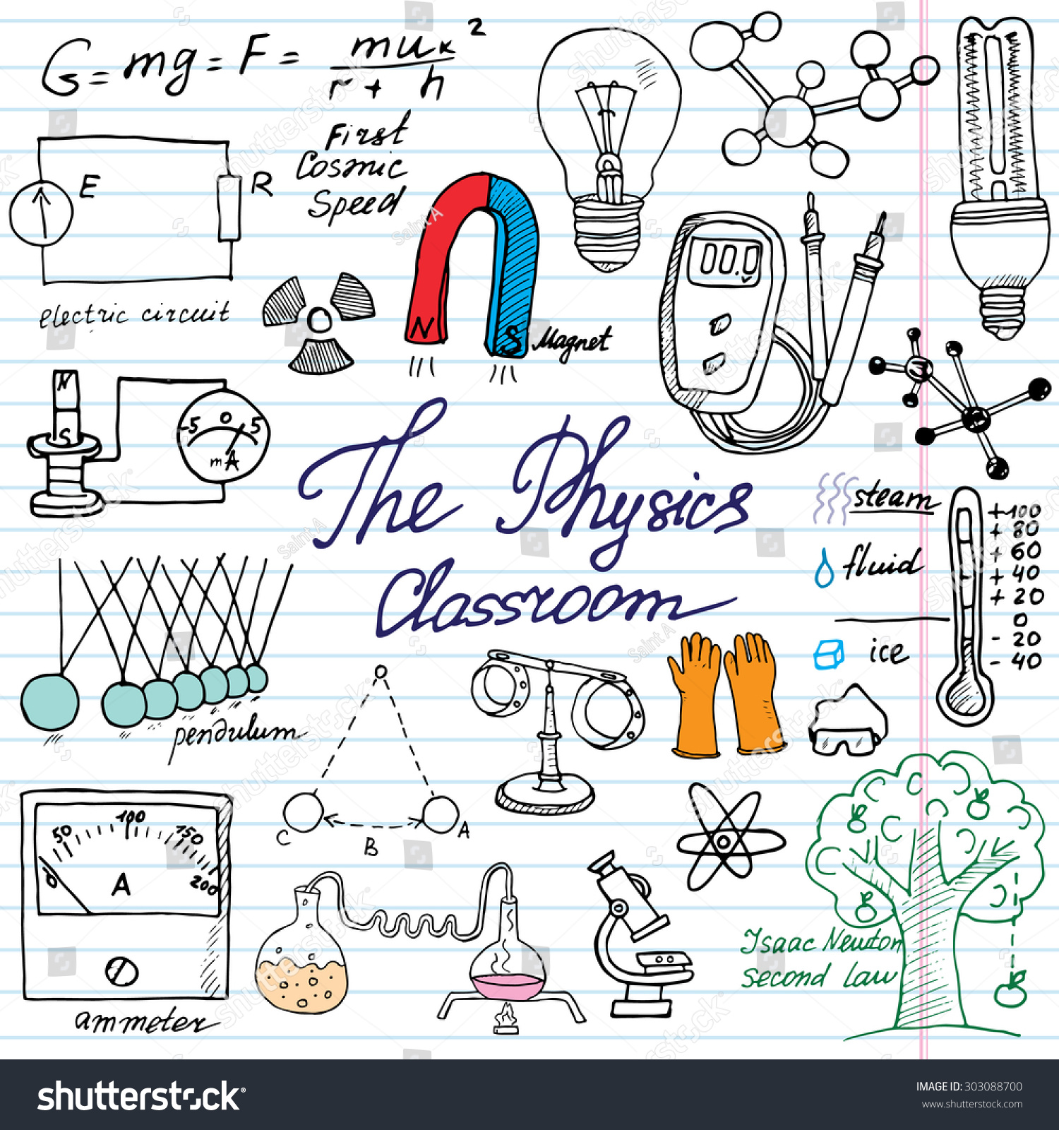 Physics Science Elements Doodles Icons Set Stock Vector 303088700 Shutterstock