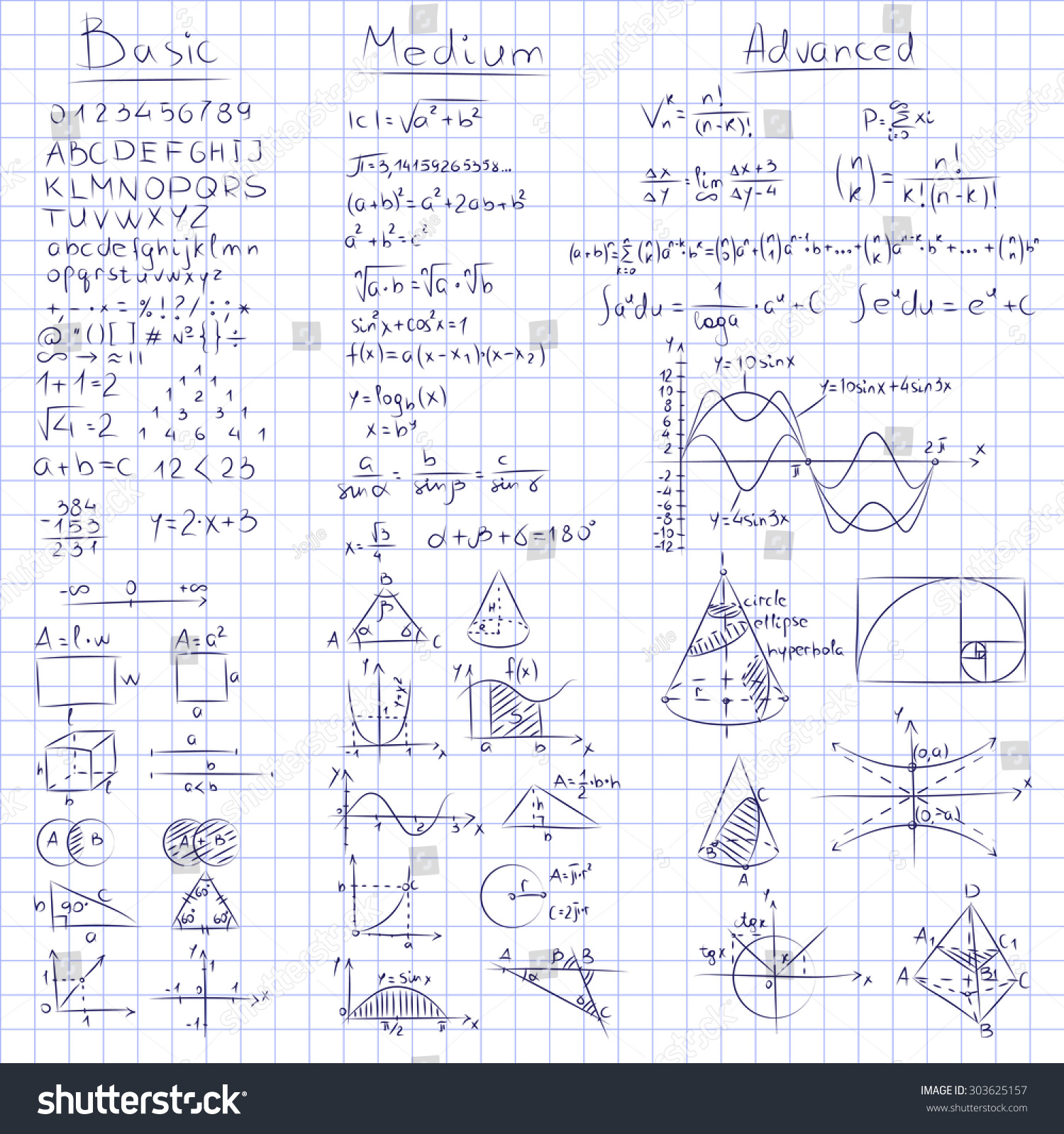 mathematics notes Homework help in basic math and pre-algebra from cliffsnotes need help with your basic math and pre-algebra homework and tests these article can help with un.