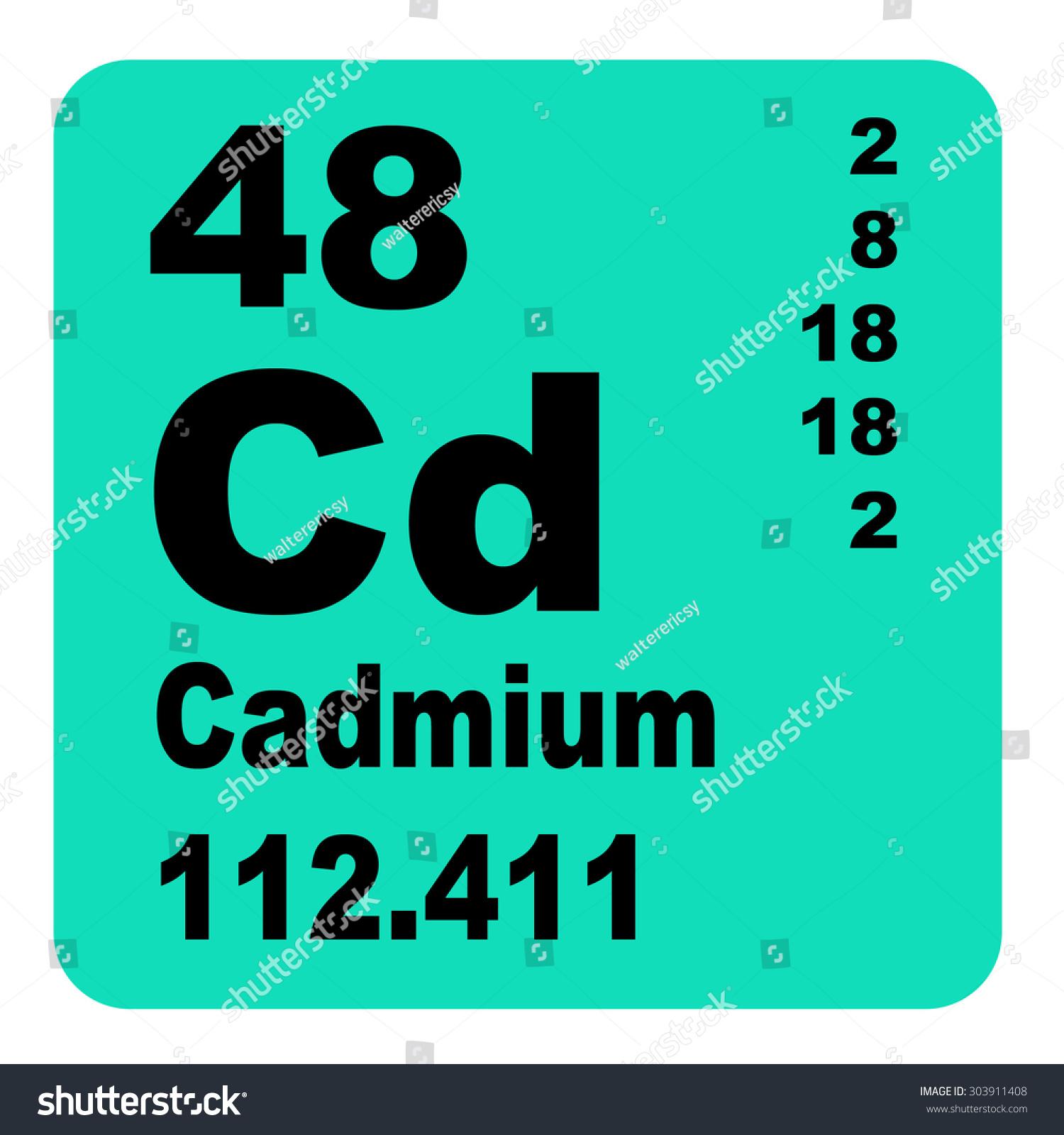112 element periodic table choice image periodic table images periodic table 112 choice image volvo truck wiring diagrams free cadmium on periodic table image collections gamestrikefo Image collections