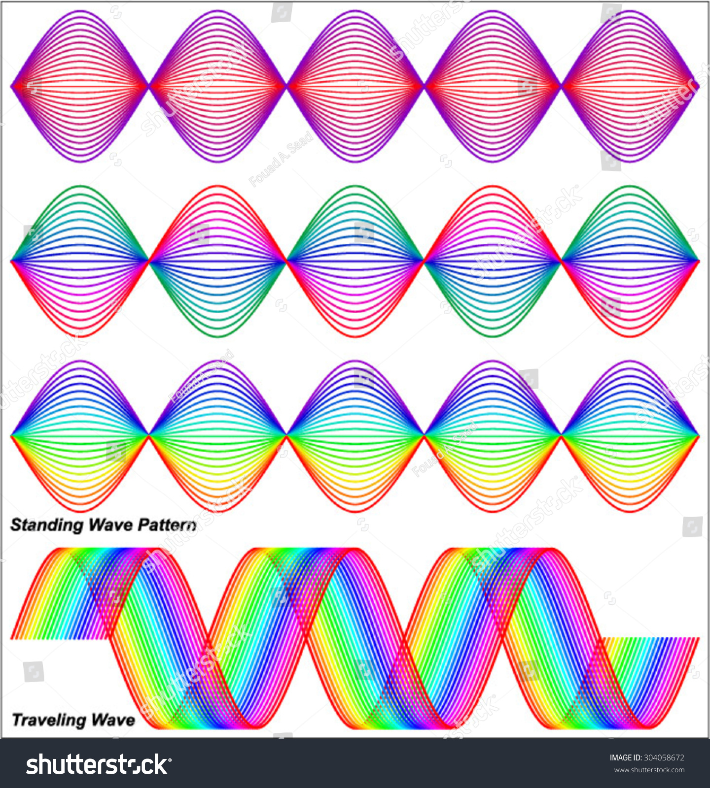 Standing Wave Pattern Awesome Ideas