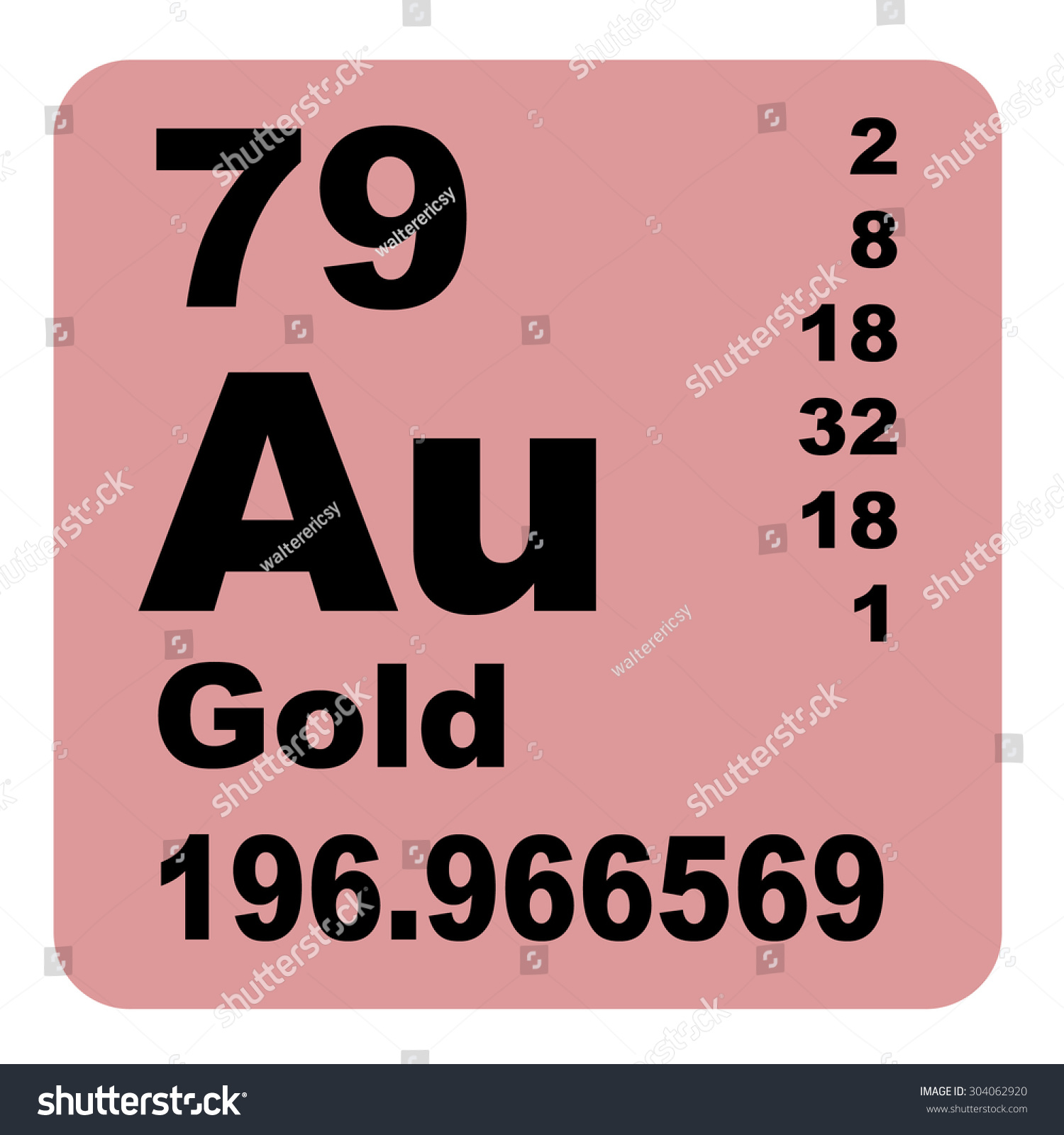 Gold period table images periodic table images gold element on the periodic table images periodic table images gold periodic table square brokeasshome gold gamestrikefo Image collections