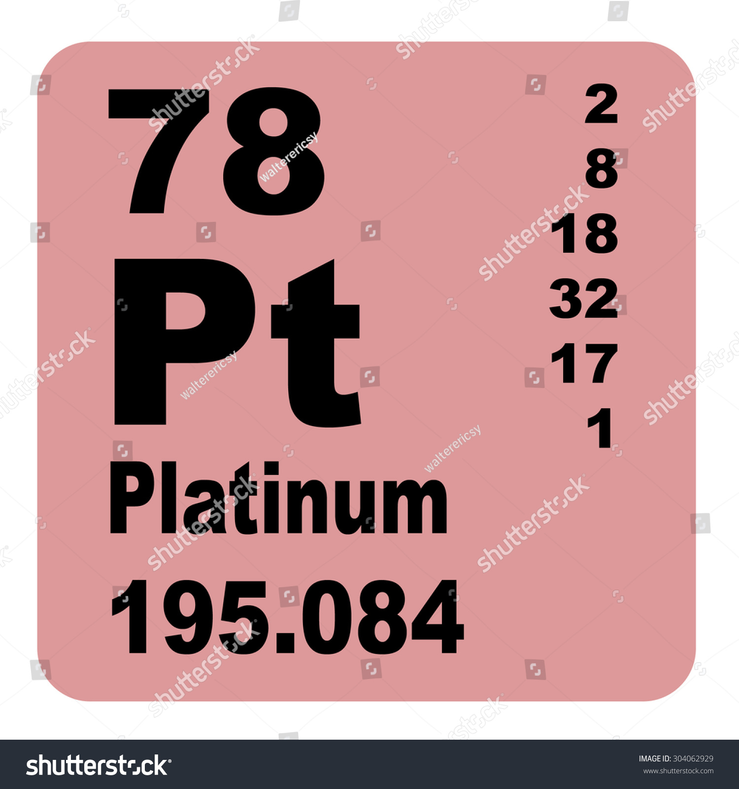 Platinum periodic table facts gallery periodic table images platinum periodic table facts images periodic table images platinum periodic table facts choice image periodic table gamestrikefo Gallery