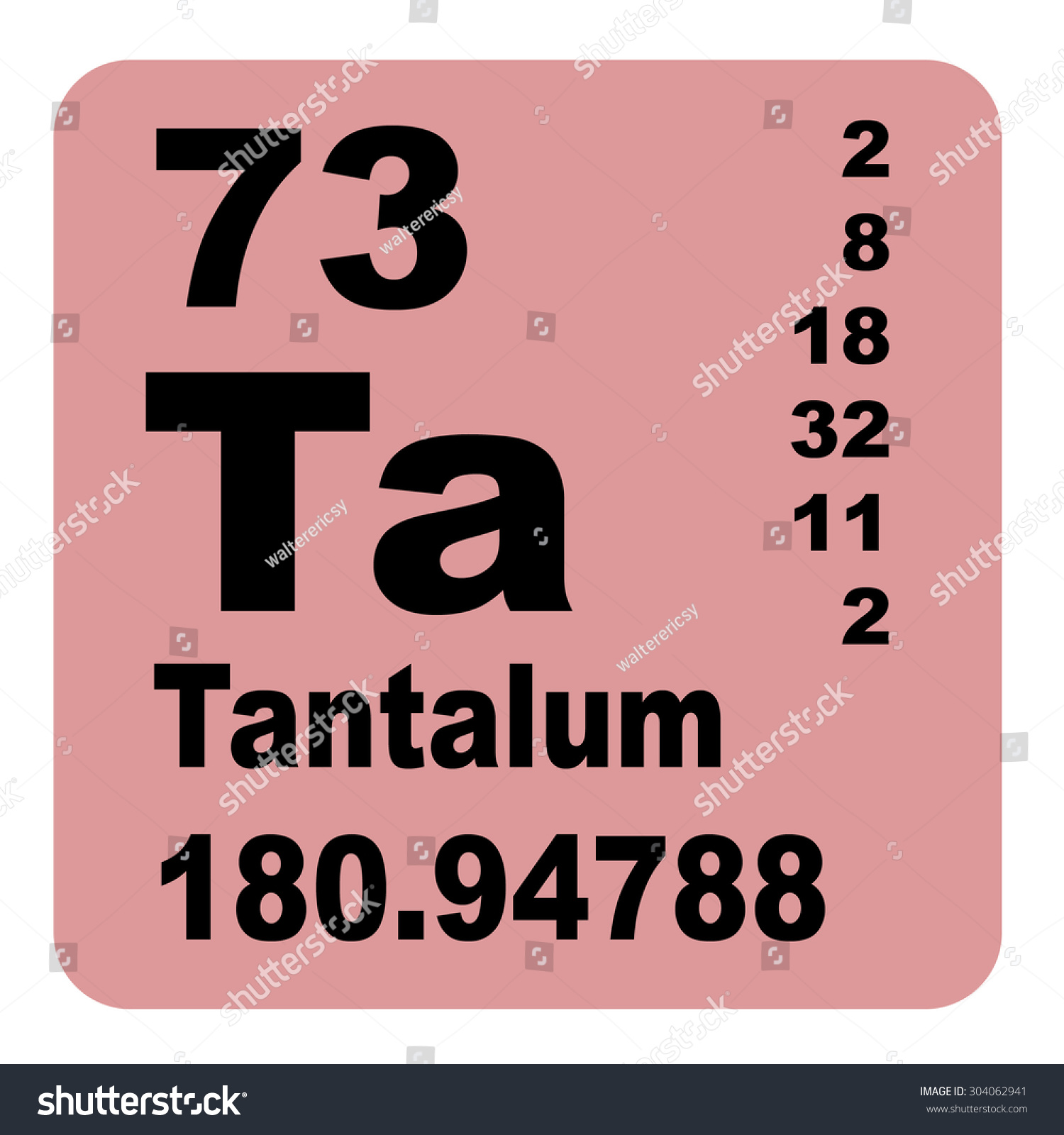 Tantalum periodic table elements stock illustration 304062941 tantalum periodic table of elements gamestrikefo Gallery