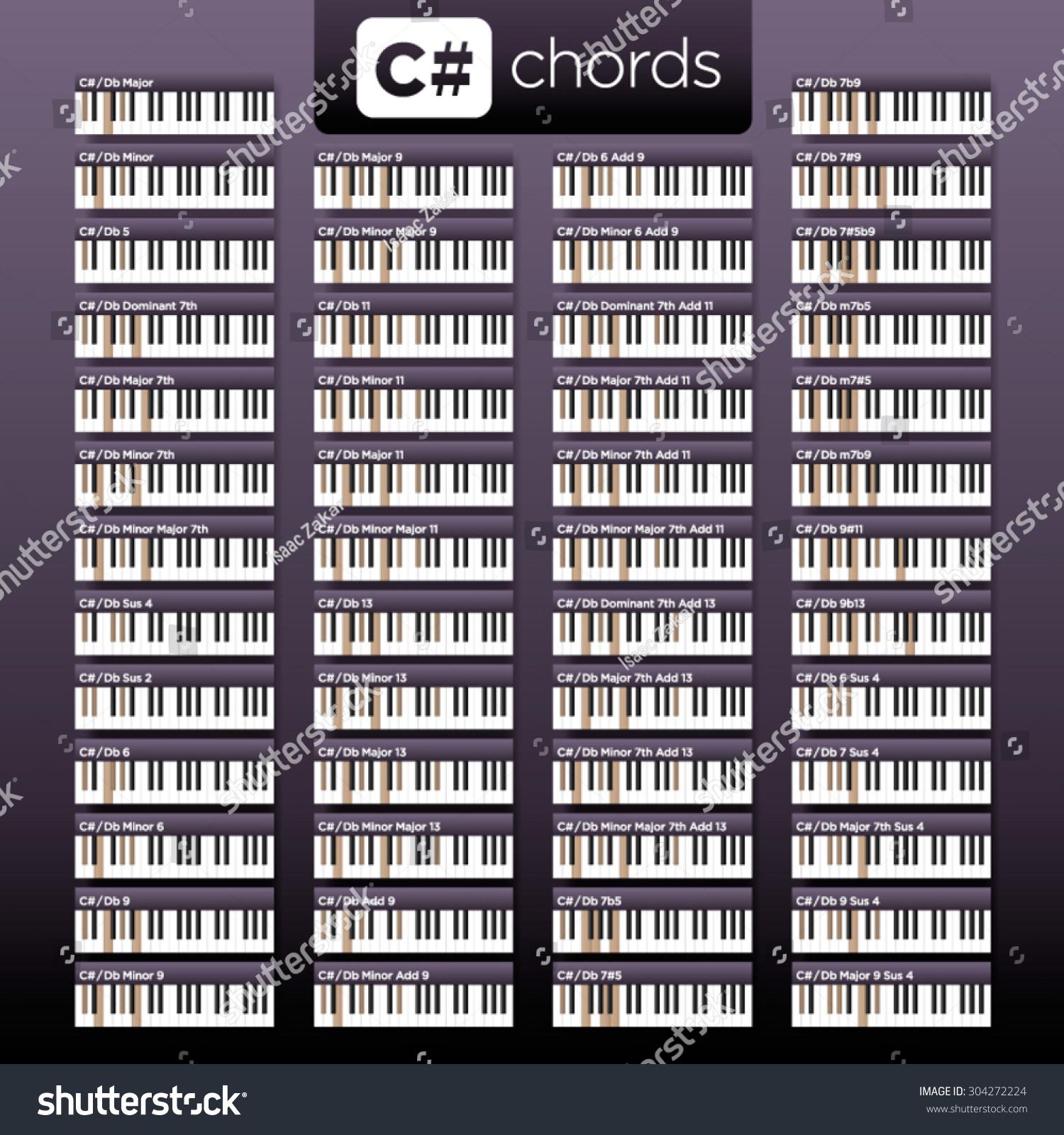 C sharp d flat piano chords stock vector 304272224 shutterstock c sharp or d flat piano chords hexwebz Gallery