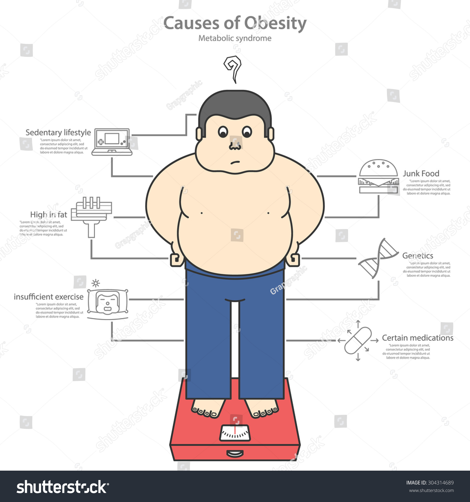 illustration on obesity Get the facts on obesity and being overweight, including the health risks, causes, reviews of weight-loss diet plans, surgical and nonsurgical treatments, and.