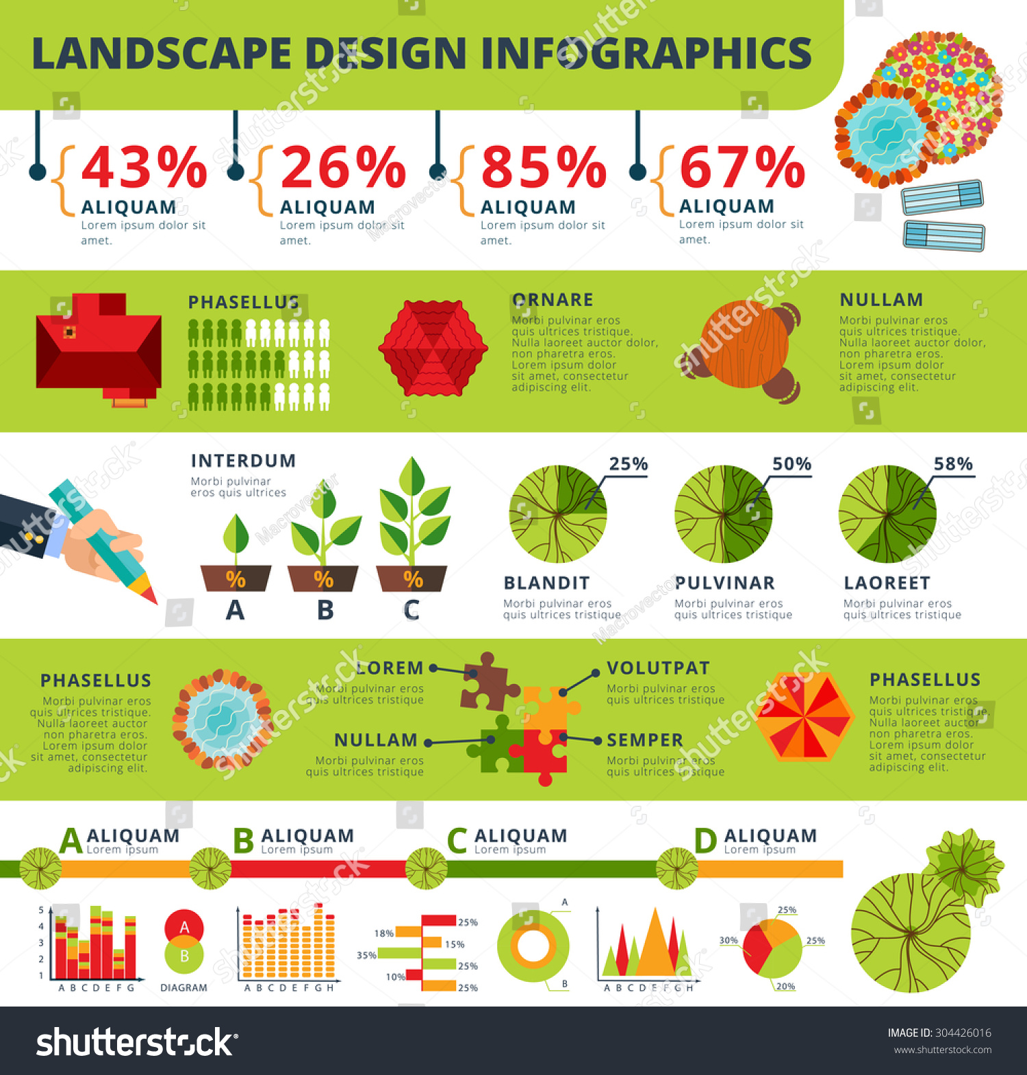 Landscape Architecture And Garden Design Services Statistics Infographic  Report With Diagrams And Rating Poster Abstract Vector