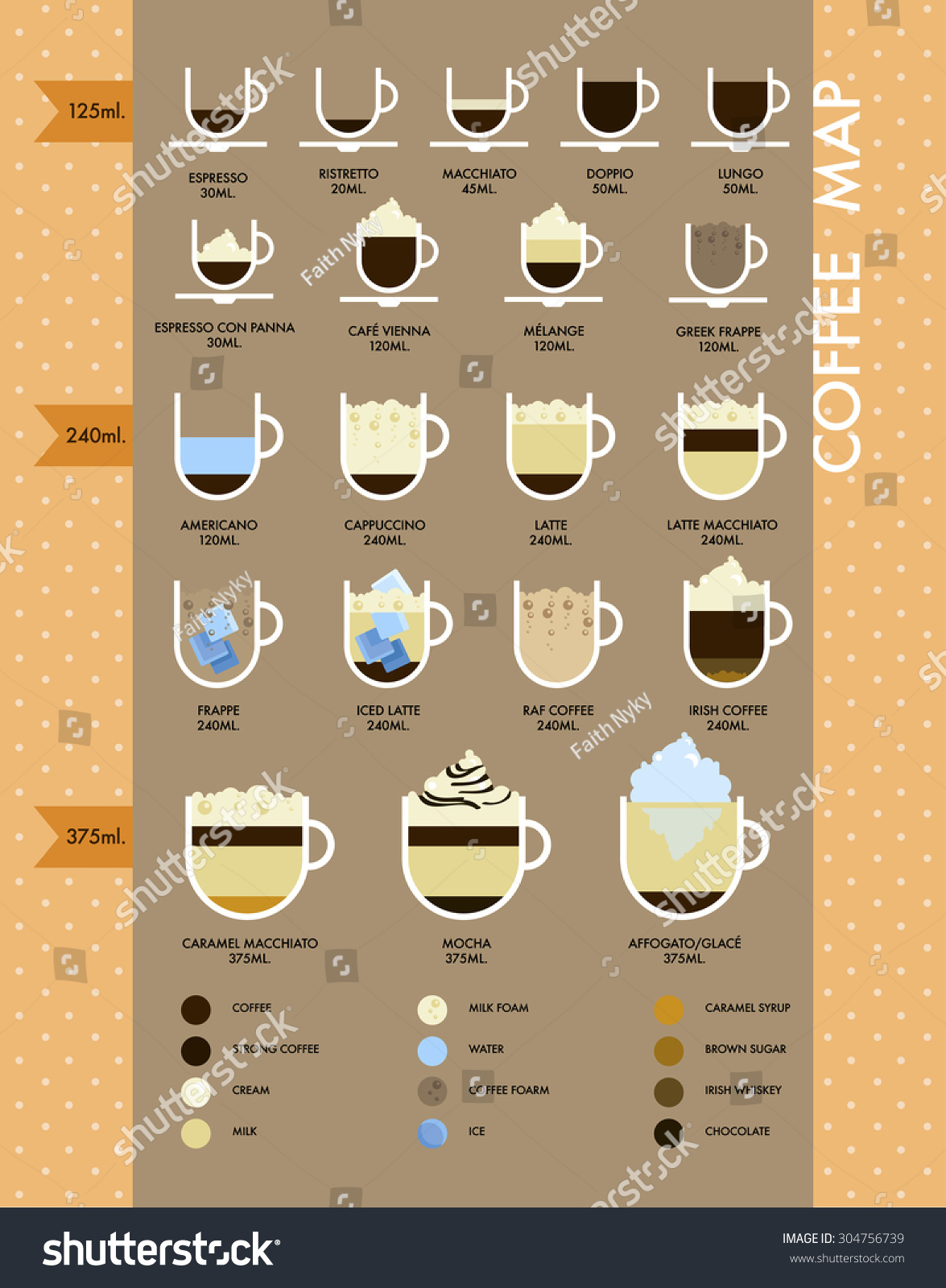 Royalty Free Flat Coffee Types Map Retro Infographic