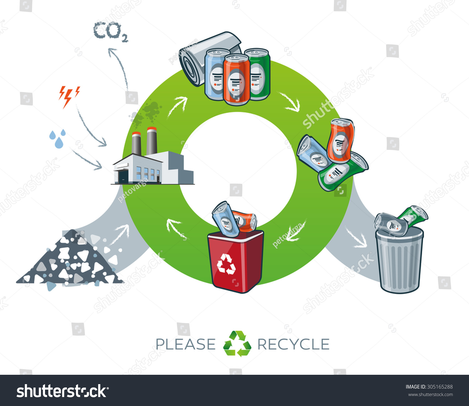 life cycle metal recycling simplified scheme stock vector 305165288   shutterstock