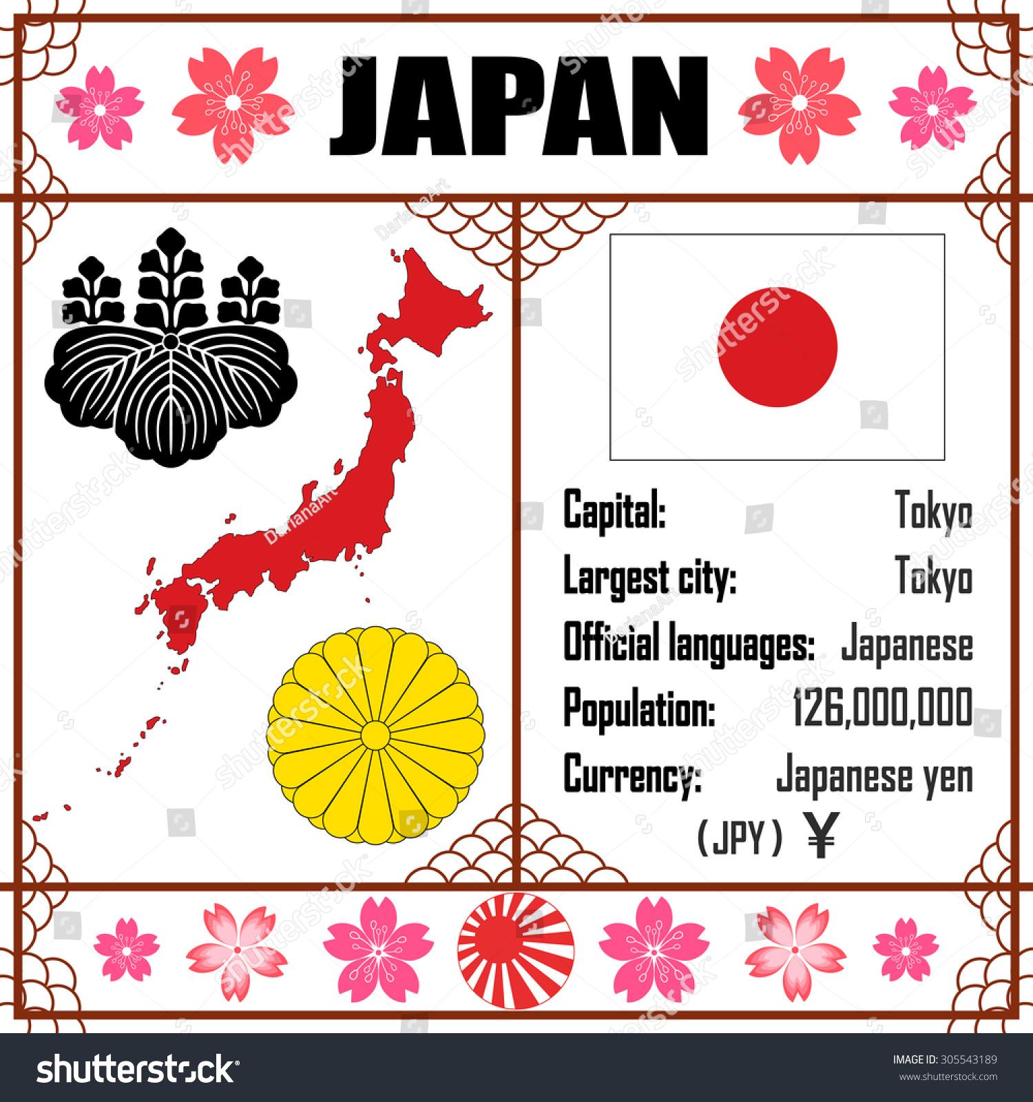 Japan Set Map Signs Symbols Stock Vector Royalty Free 305543189