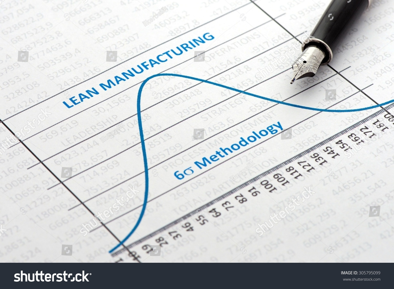 Efficiency Lean Manufacturing Management Shown By Stock Photo (Edit