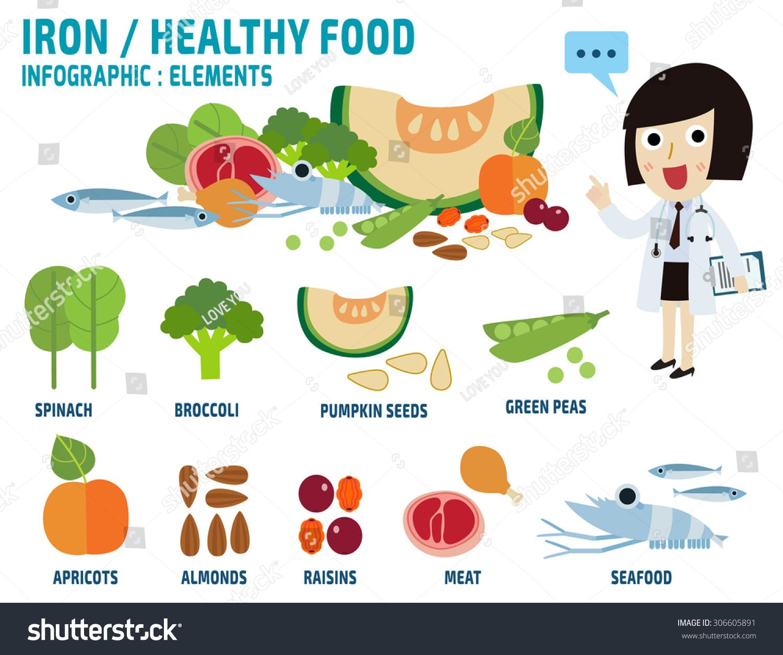 Set Minerals Iron Food Vitamins Minerals Foodsillustration