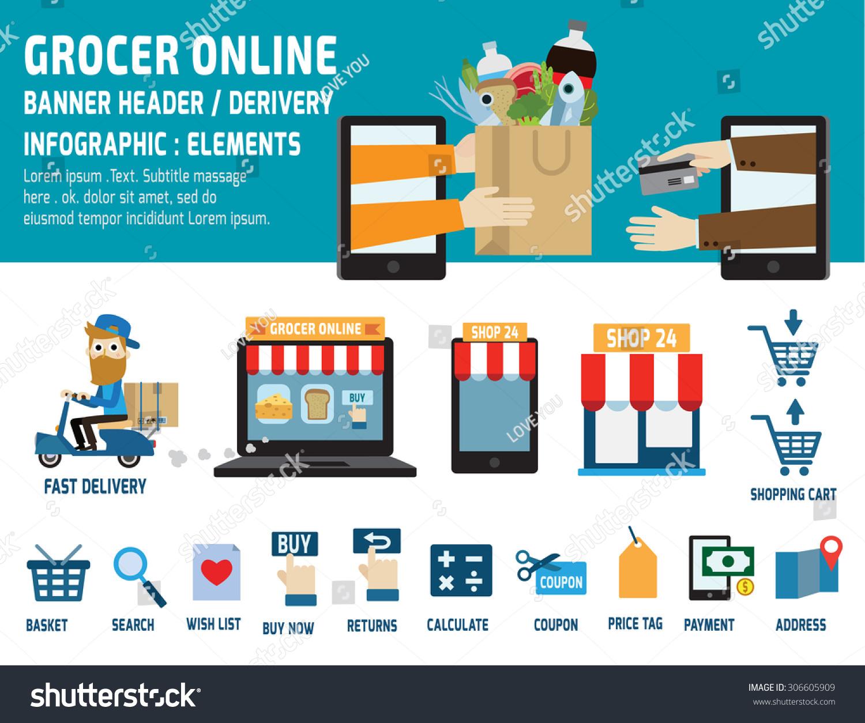 dansk supermarked online