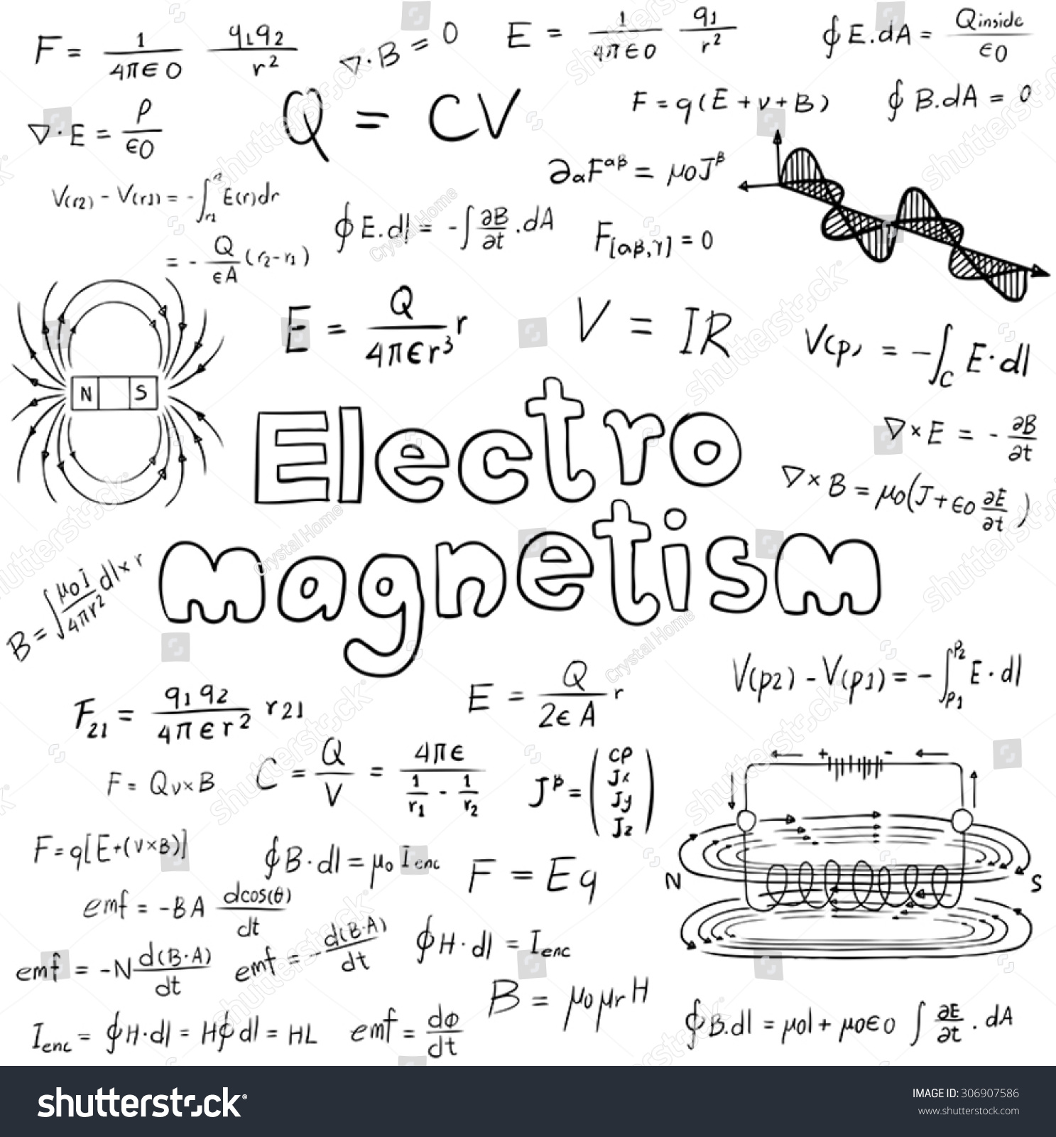 Electromanetism Electric Magnetic Law Theory Physics Stock Vector