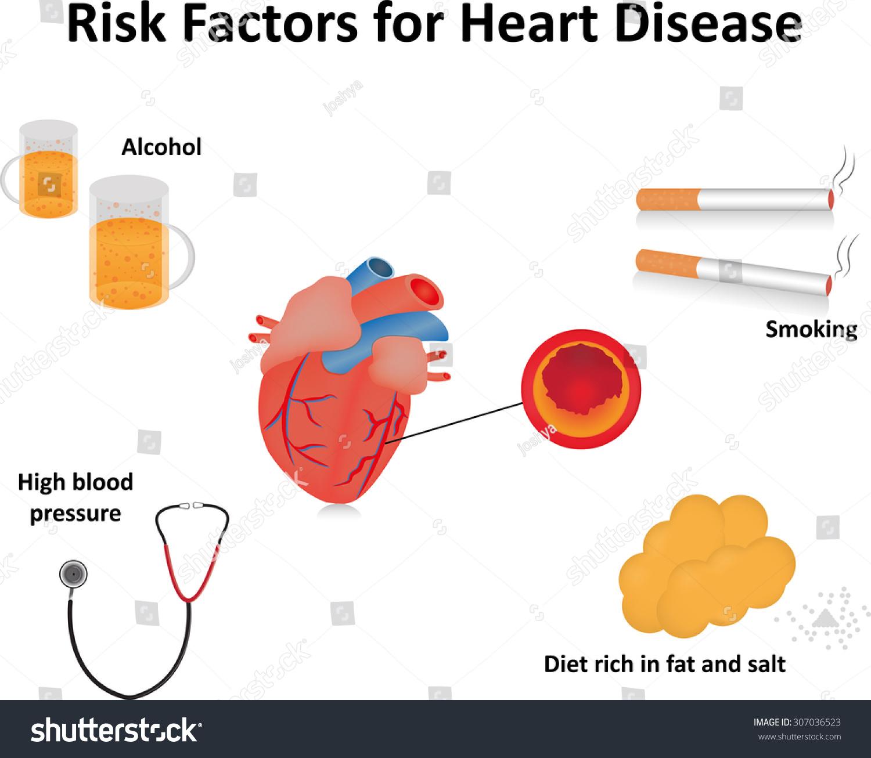 Risk factors heart disease labeled diagram stock illustration risk factors for heart disease labeled diagram ccuart Choice Image