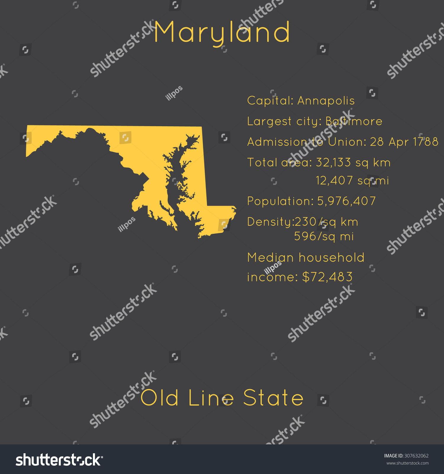 Enchanting Maryland Id Template Image - Examples Professional Resume ...