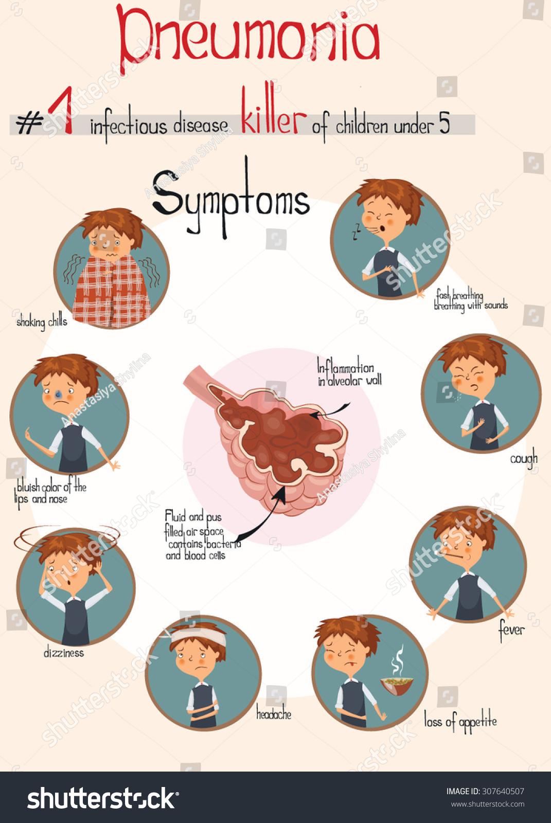 vector illustration pneumonia symptoms children stock vector, Human Body