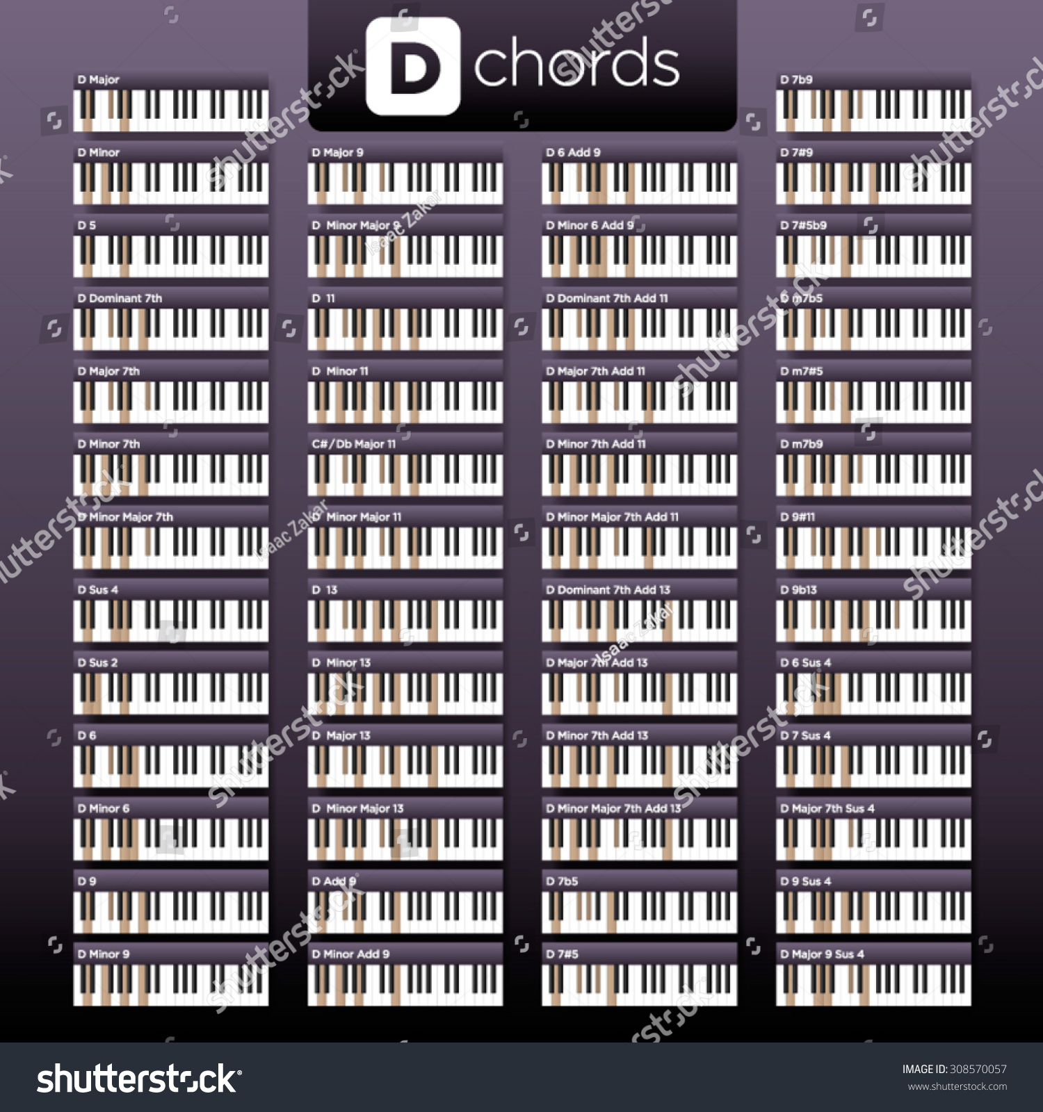 Vector Piano D Chords Visual Dictionary - 308570057 : Shutterstock