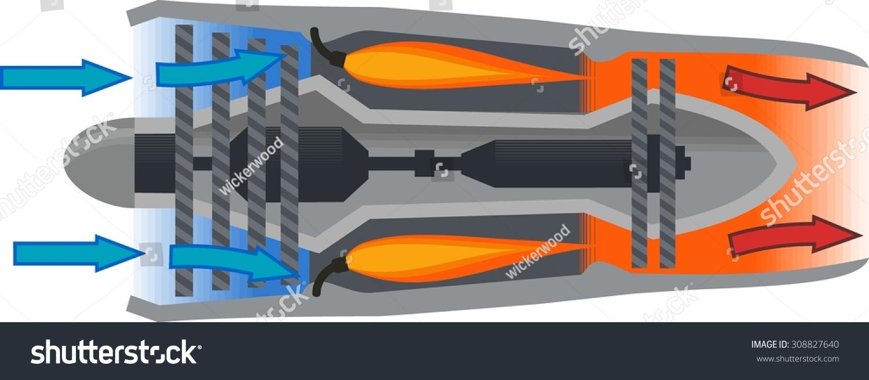 Super Jet Engine Diagram Stock Vector Royalty Free 308827640 Shutterstock Wiring 101 Photwellnesstrialsorg