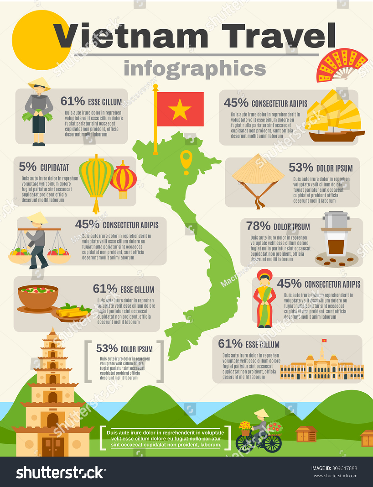 Vietnam Travel Infographic Set Map Flag Vector 309647888 – Travel Map Of Vietnam