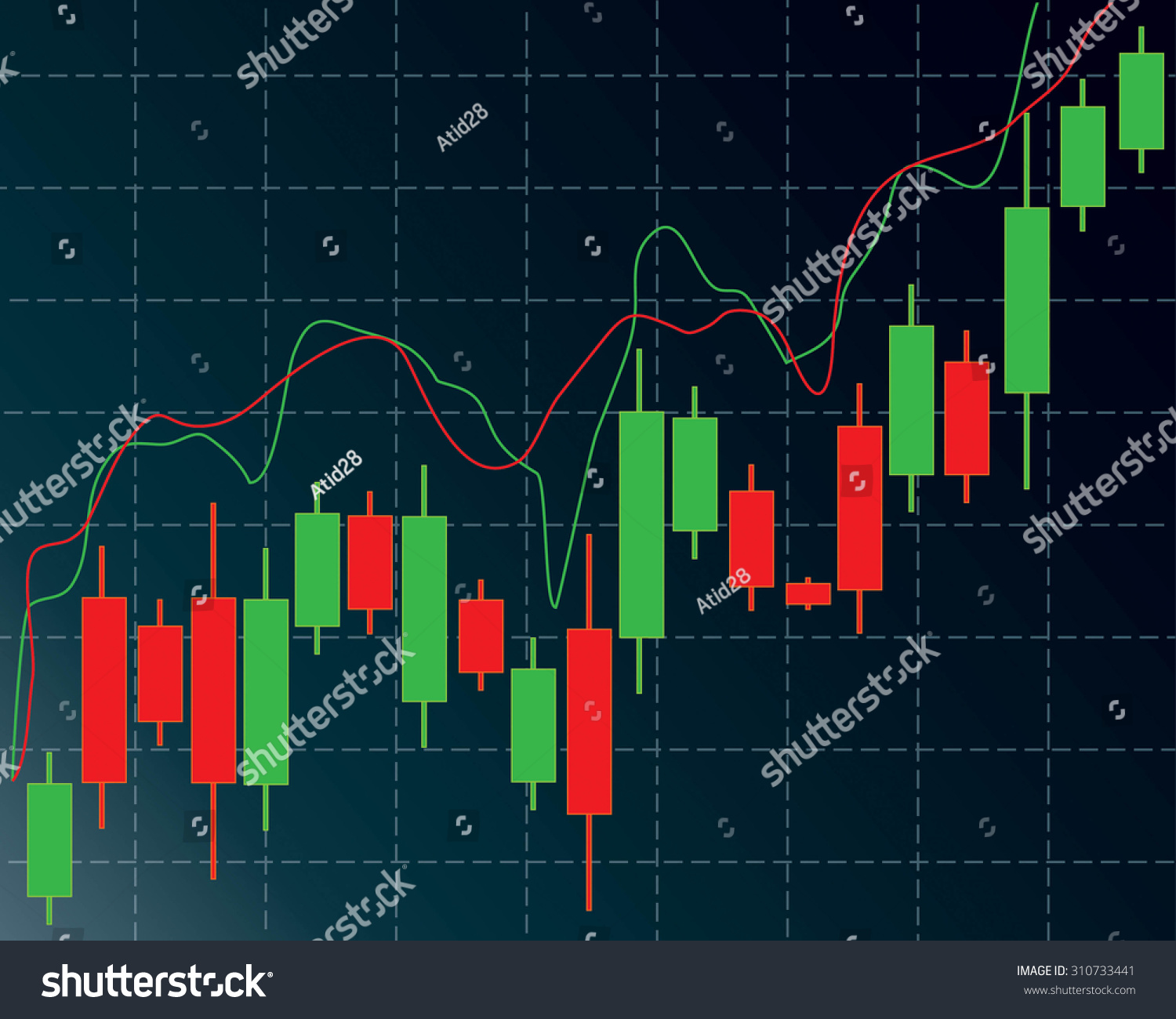 Candlesticks analysis forex