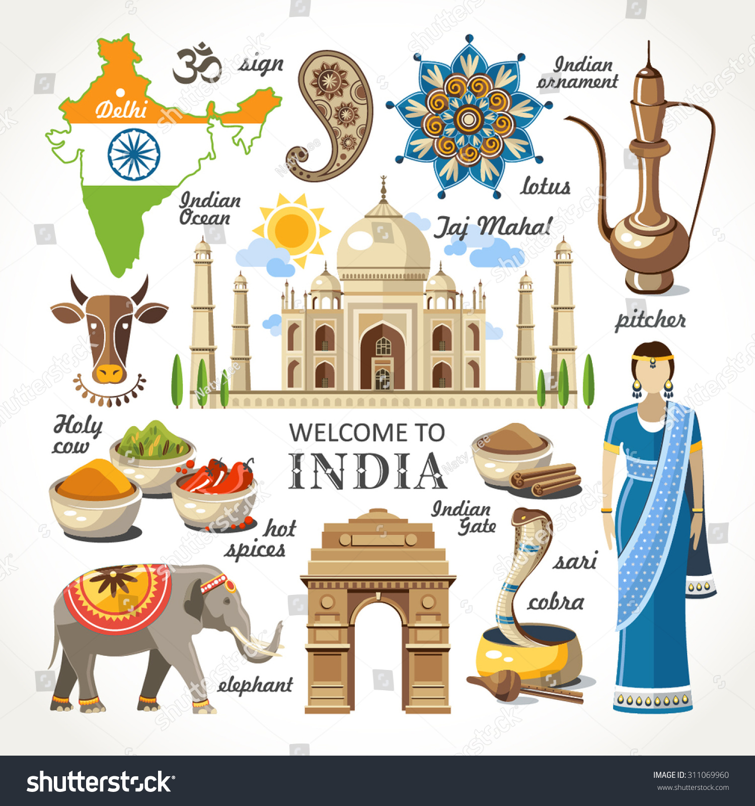 india the country i would like to visit in the future 20 reasons why you should visit india there is no doubt india will have more say in the future of that i like talked to me about her country.
