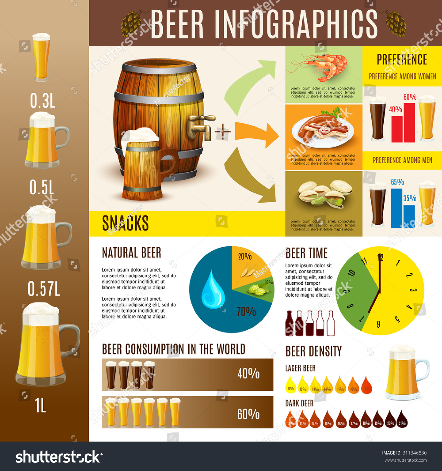 a history of the production and consumption of beer Check this infographic for the latest beer consumption statistics and trends from all over the world.