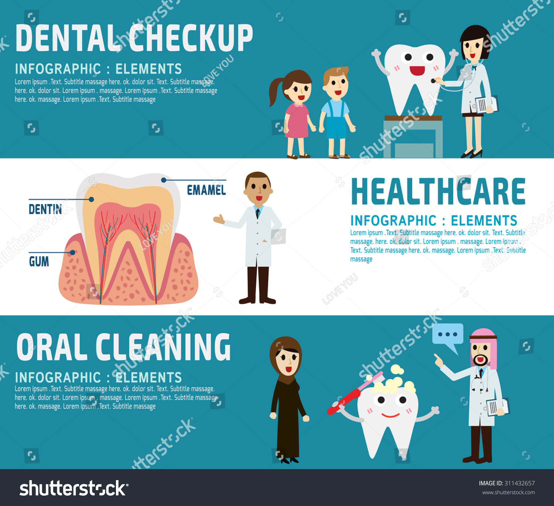 Dental Banner Header healthcare Concept elements Infographic ...