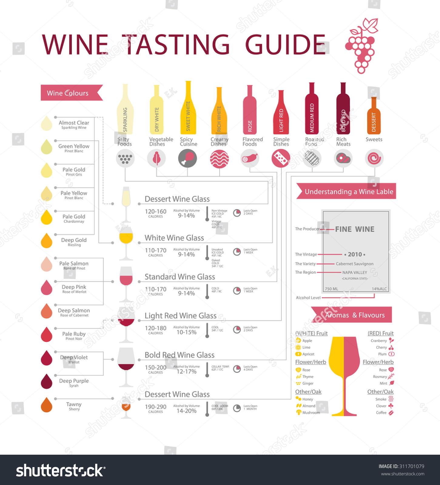 Wine Tasting Food Pairing Menu