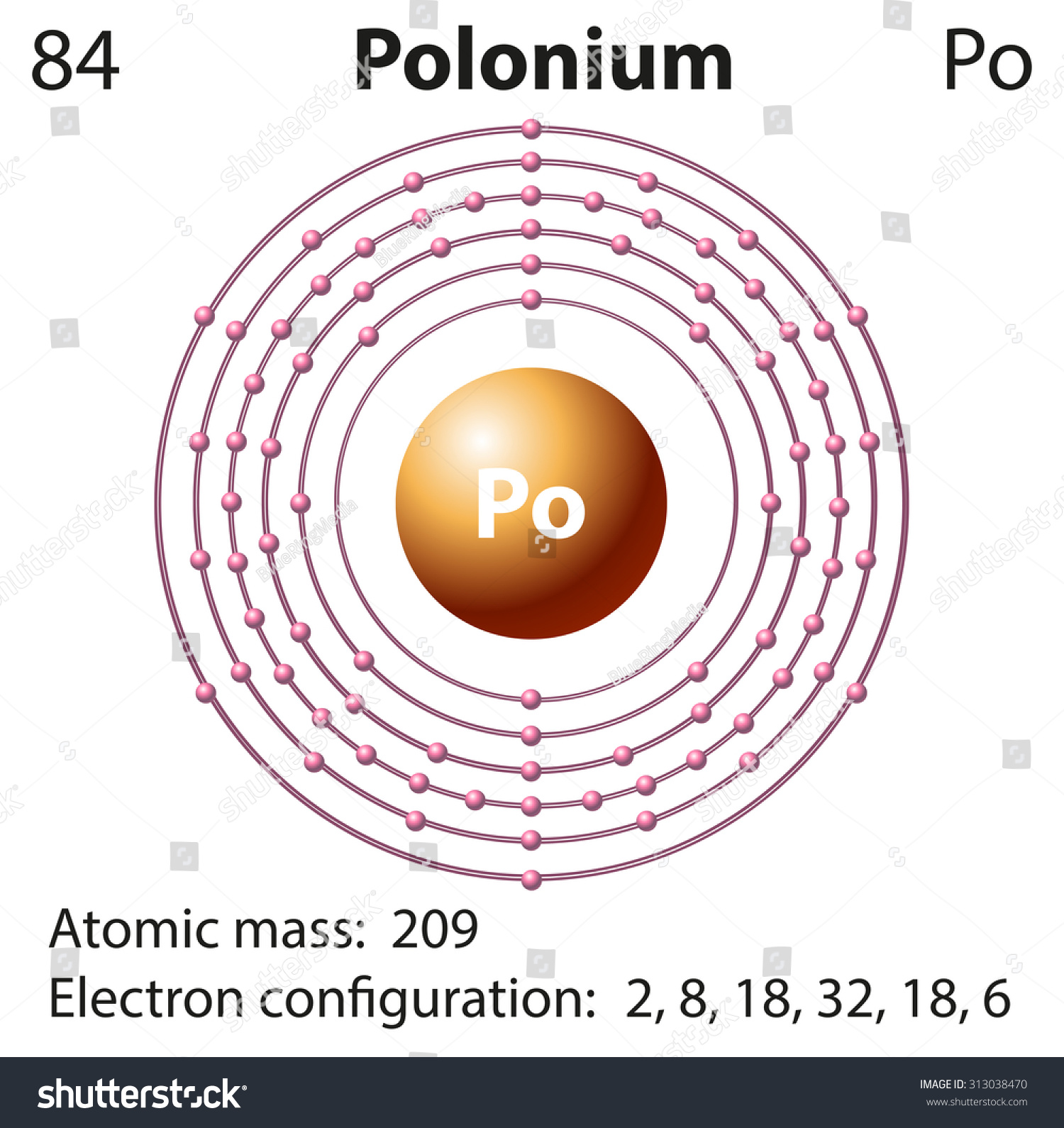 Polonium element diagram search for wiring diagrams diagram representation element polonium illustration stock vector rh shutterstock com diamond structure polonium bohr model diagram ccuart Choice Image