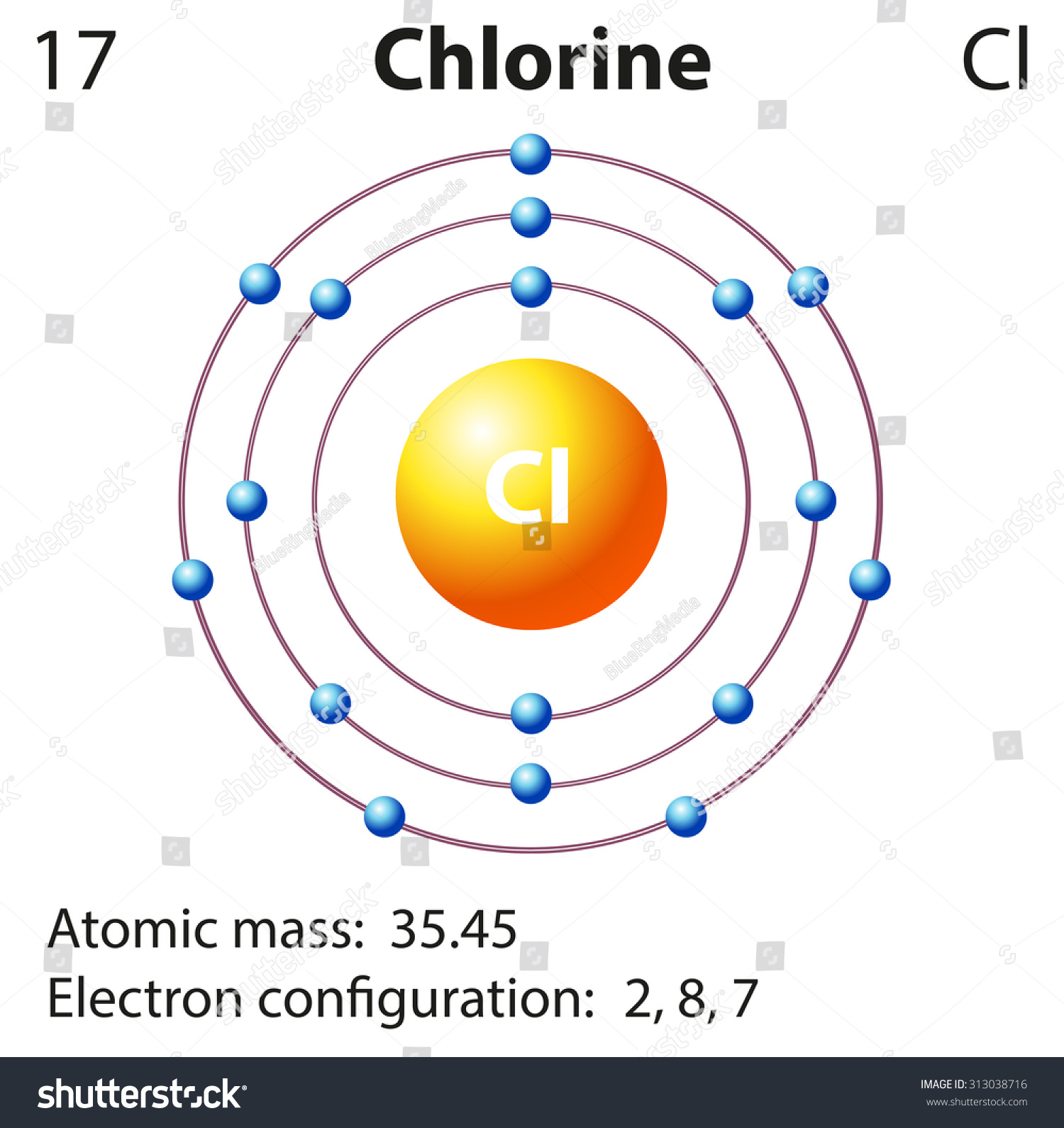 Chlorine electrons diagram wiring library diagram representation element chlorine illustration stock vector rh shutterstock com oxygen electrons chlorine electron shell diagram pooptronica Image collections