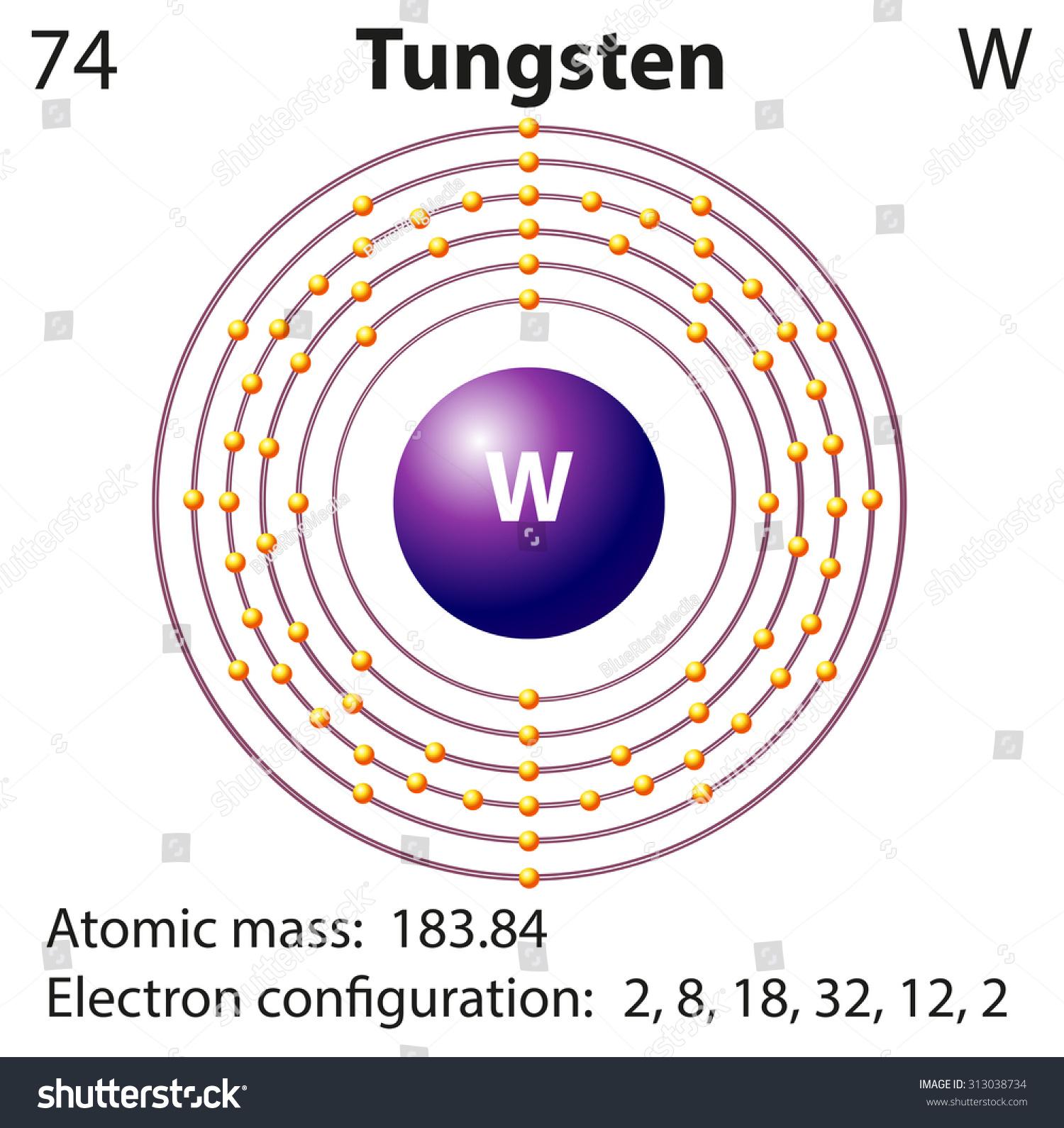 Tungsten Electron Shell Diagram Custom Wiring Bohr For Oxygen Shells Configuration Chemistry Representation Element Illustration Stock Vector Rh Shutterstock Com Atom Pattern Electrons