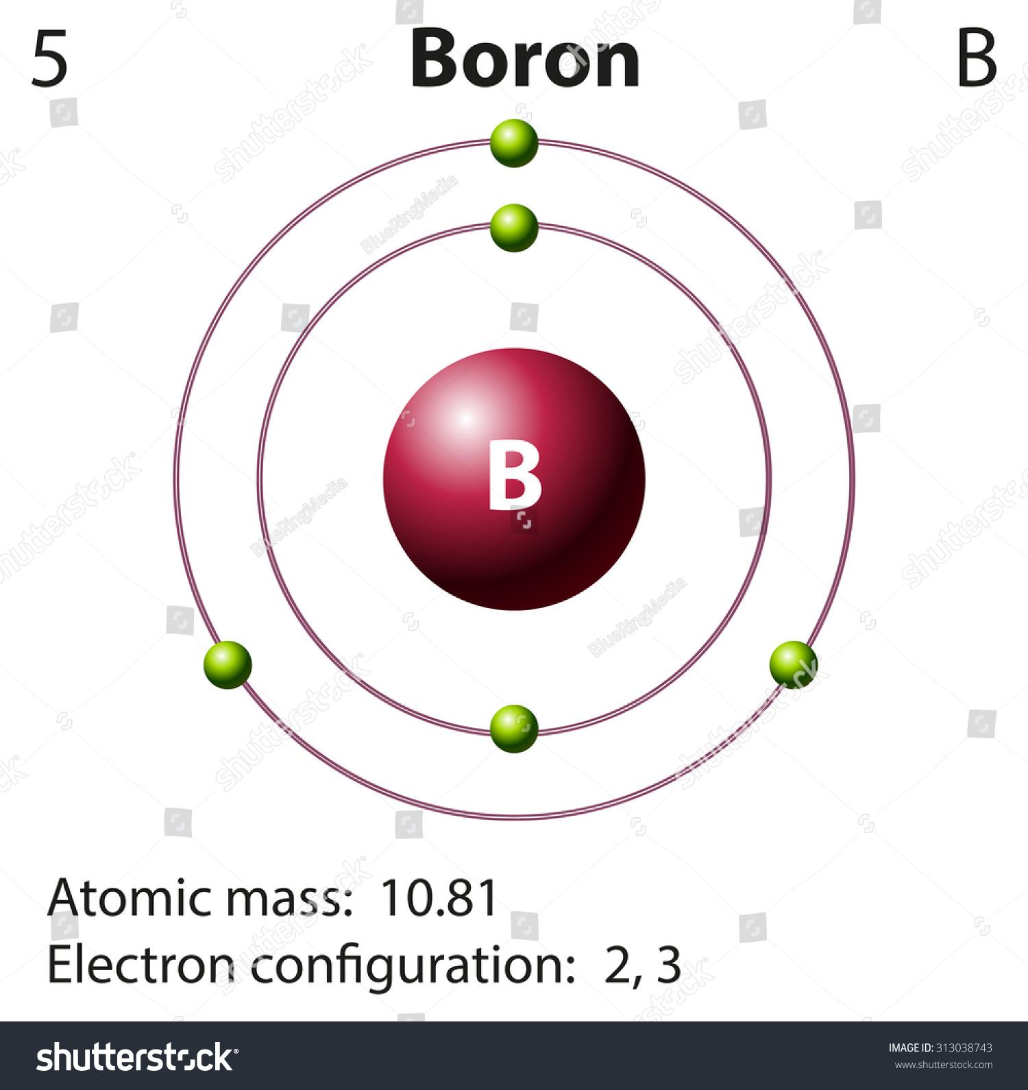 Diagram Representation Element Boron Illustration Stock