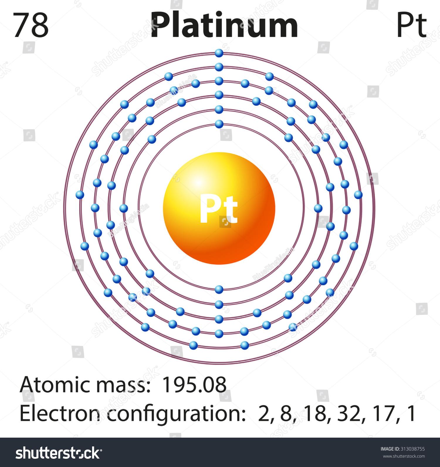 Platinum element diagram data wiring diagrams diagram representation element platinum illustration stock vector rh shutterstock com platinum electron configuration platinum atom model ccuart Image collections